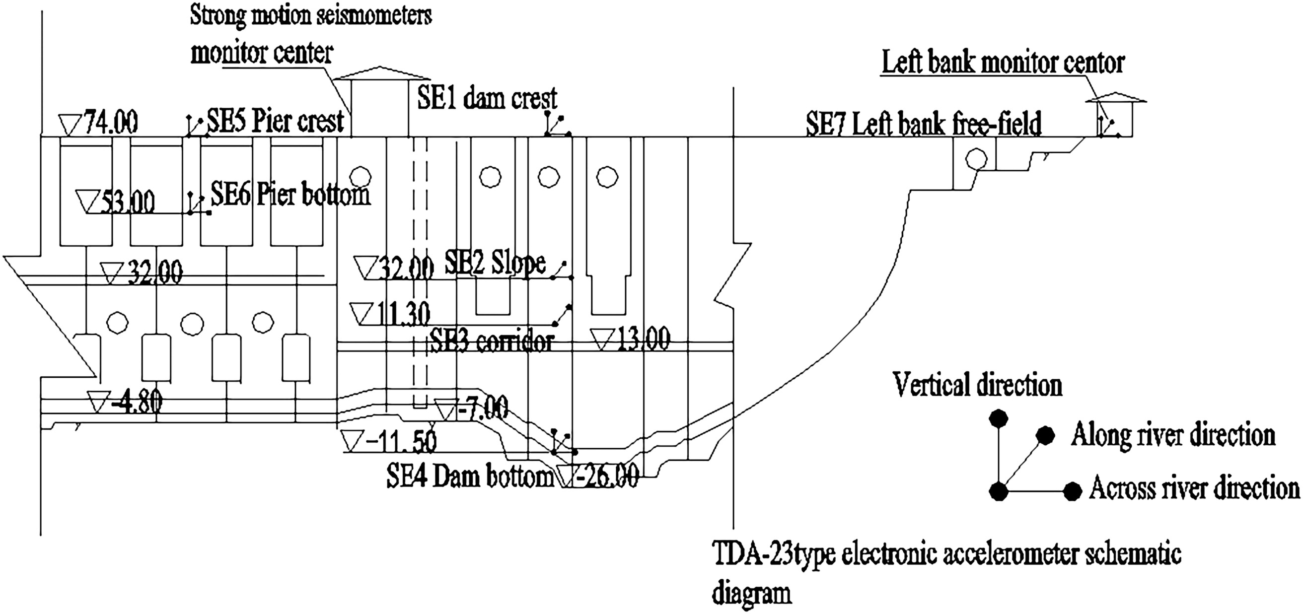 Identification Of Hydraulic Structural Parameters Under Limited Free Information Society Accelerometer Electronic Circuit Schematic Input Earthquake Records Journal Performance Constructed Facilities Vol 33 No 2