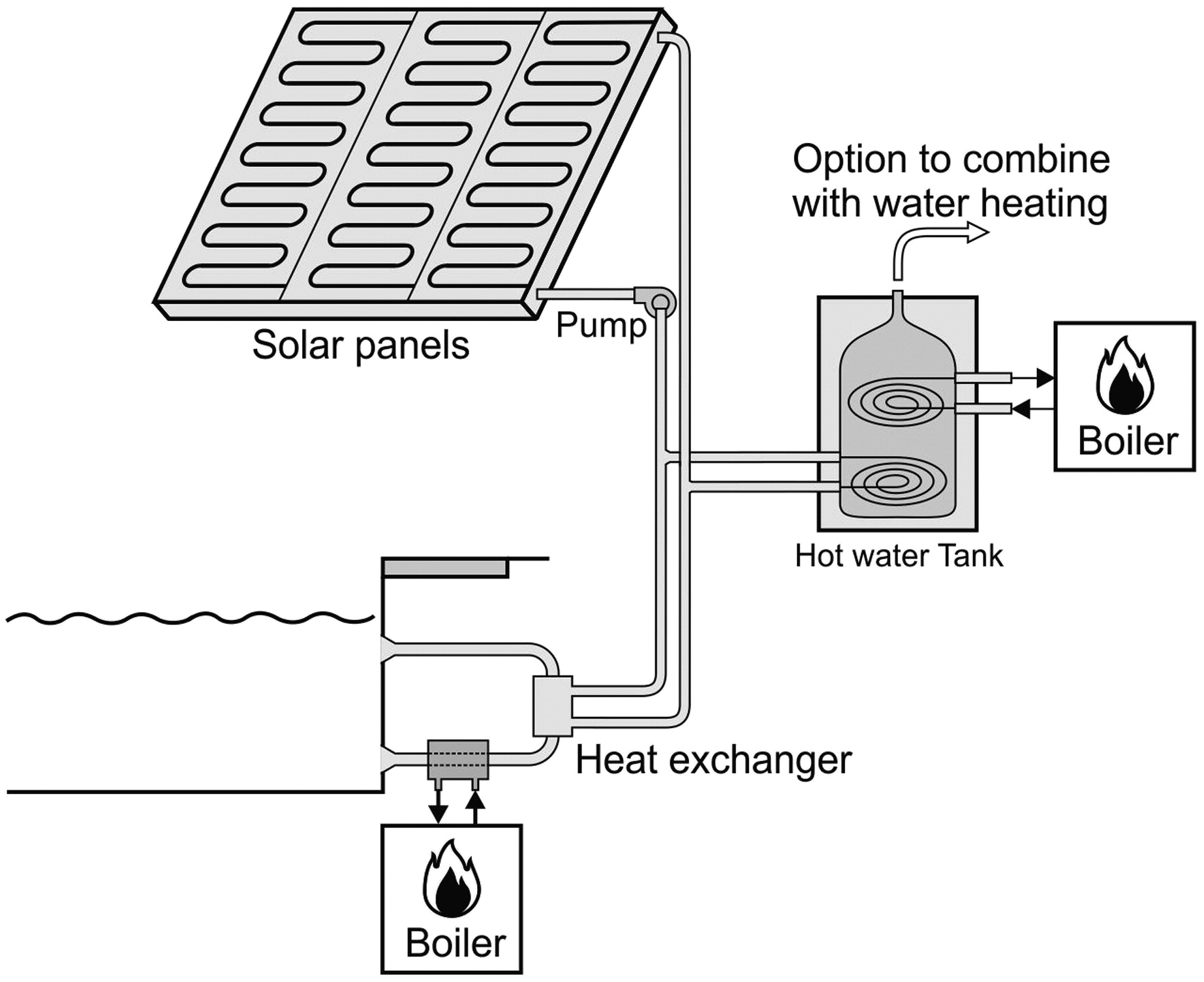 Transient Analytical Model Of A Solar Assisted Indoor Swimming Pool Power Related Schematics Heating System Journal Energy Engineering Vol 141 No 4