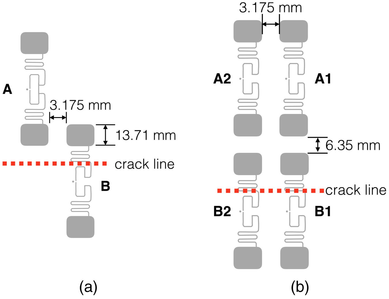 Experimental Evaluation of a Low-Cost RFID-Based Sensor to