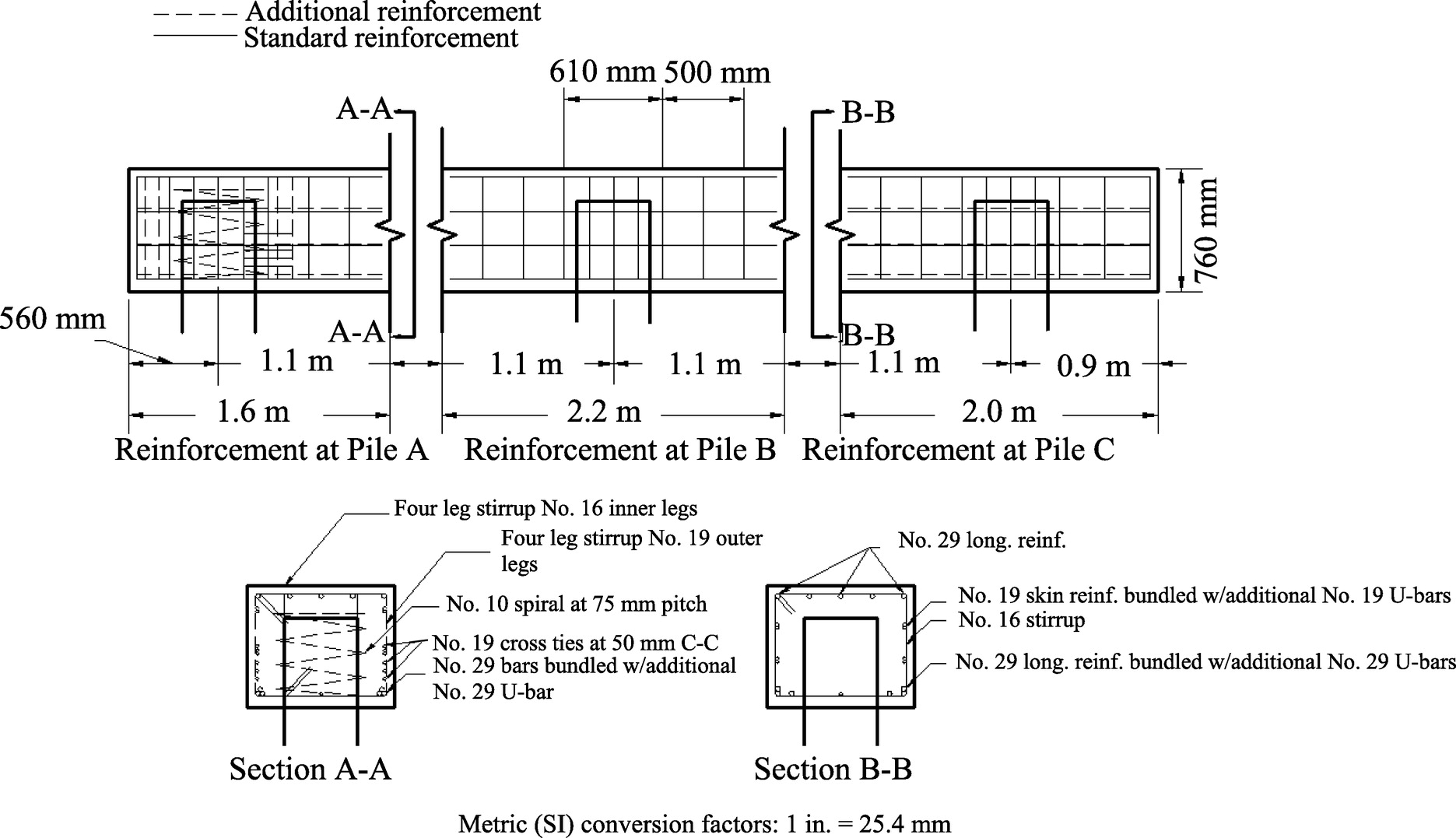 Prestressed Pile to Bent Cap Connections: Seismic Performance of a