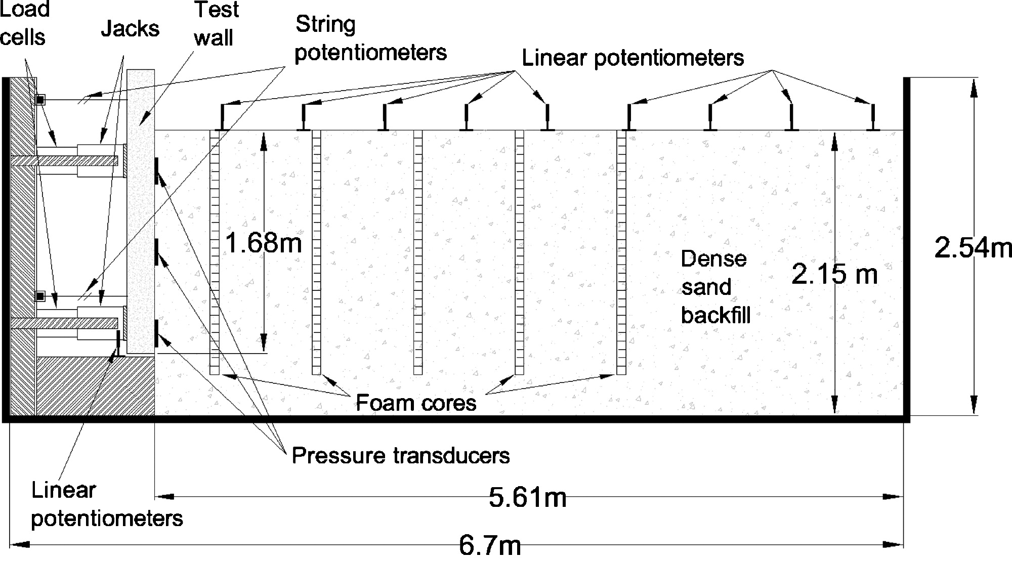 Large scale passive earth pressure load displacement tests and large scale passive earth pressure load displacement tests and numerical simulation journal of geotechnical and geoenvironmental engineering vol 136 ccuart