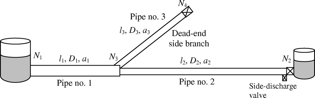 Transient-Based Frequency Domain Method for Dead-End Side