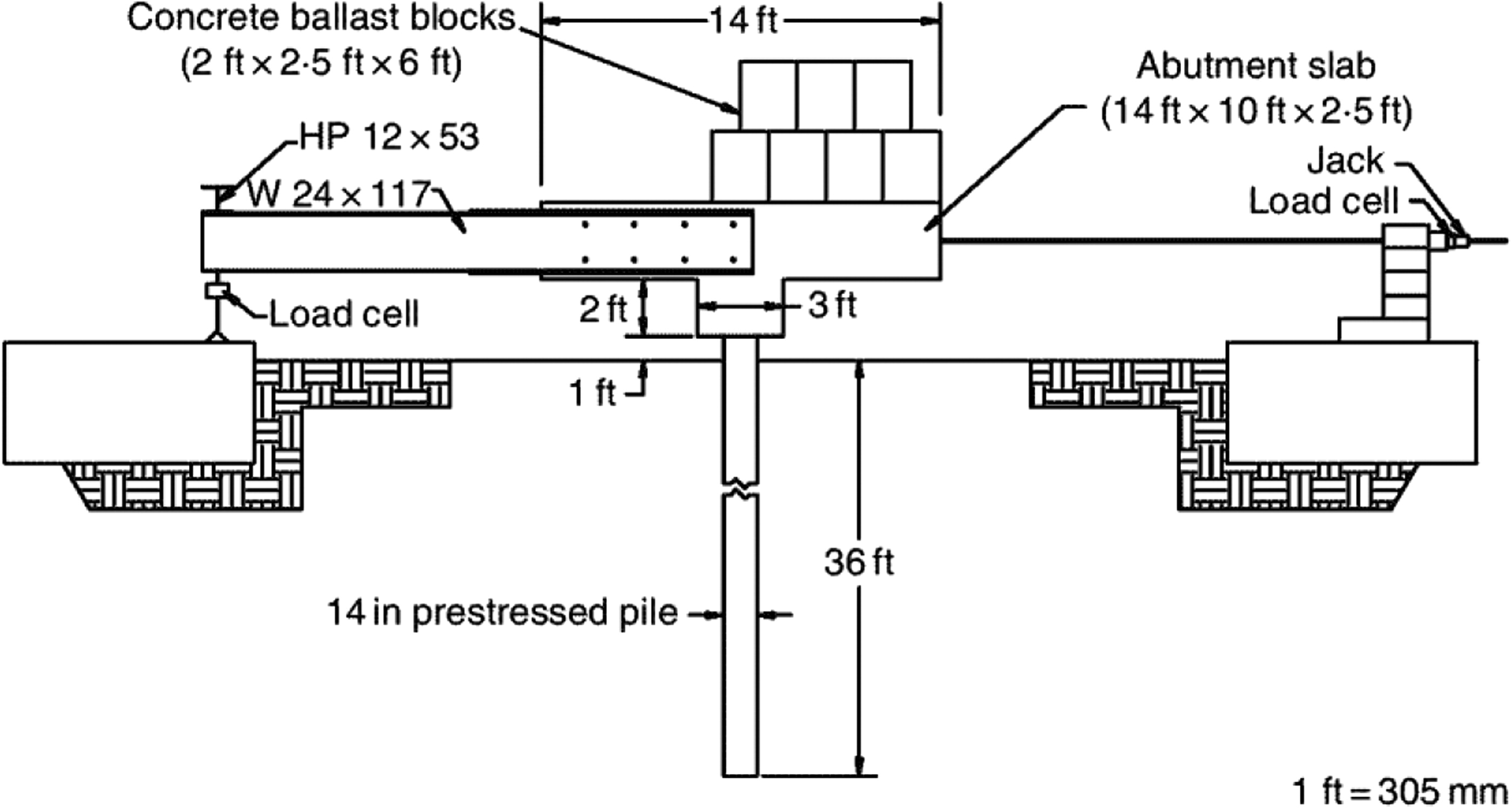 Flexible Pile Head in Jointless Bridges: Design Provisions for H