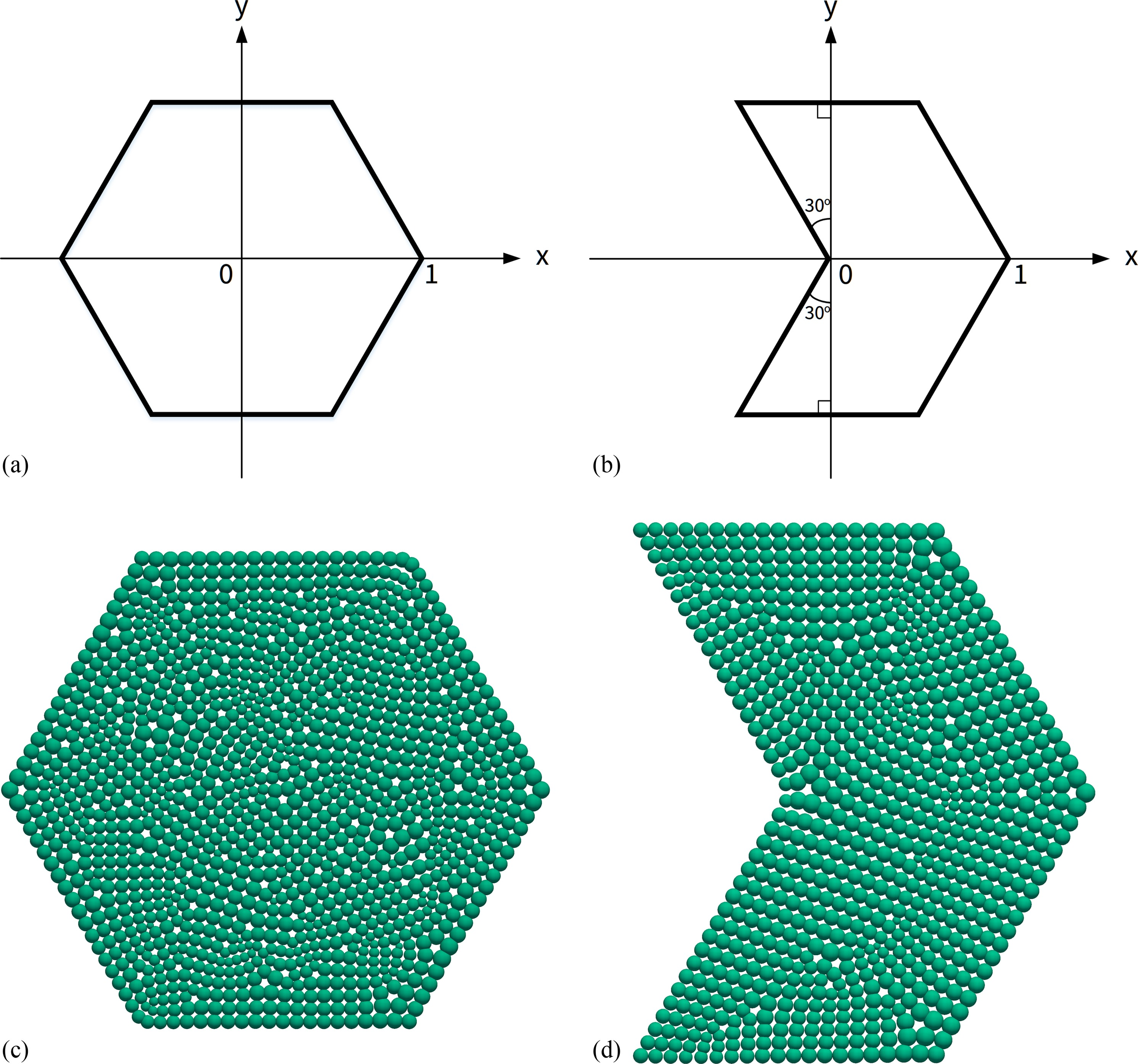 Particle-Based Numerical Manifold Method to Model Dynamic Fracture ...