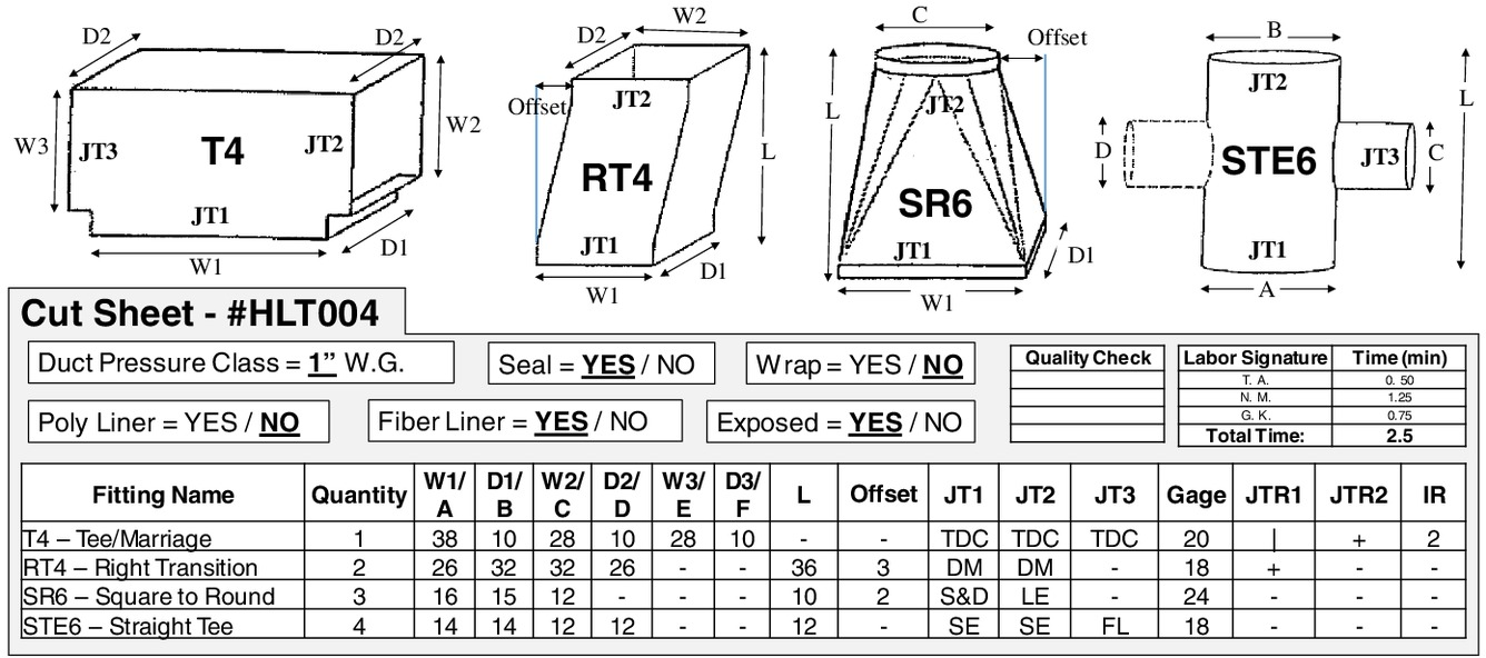 Performance Measurement of Building Sheet-Metal Ductwork Prefabrication  under Batch Production Settings | Journal of Construction Engineering and  Management ...