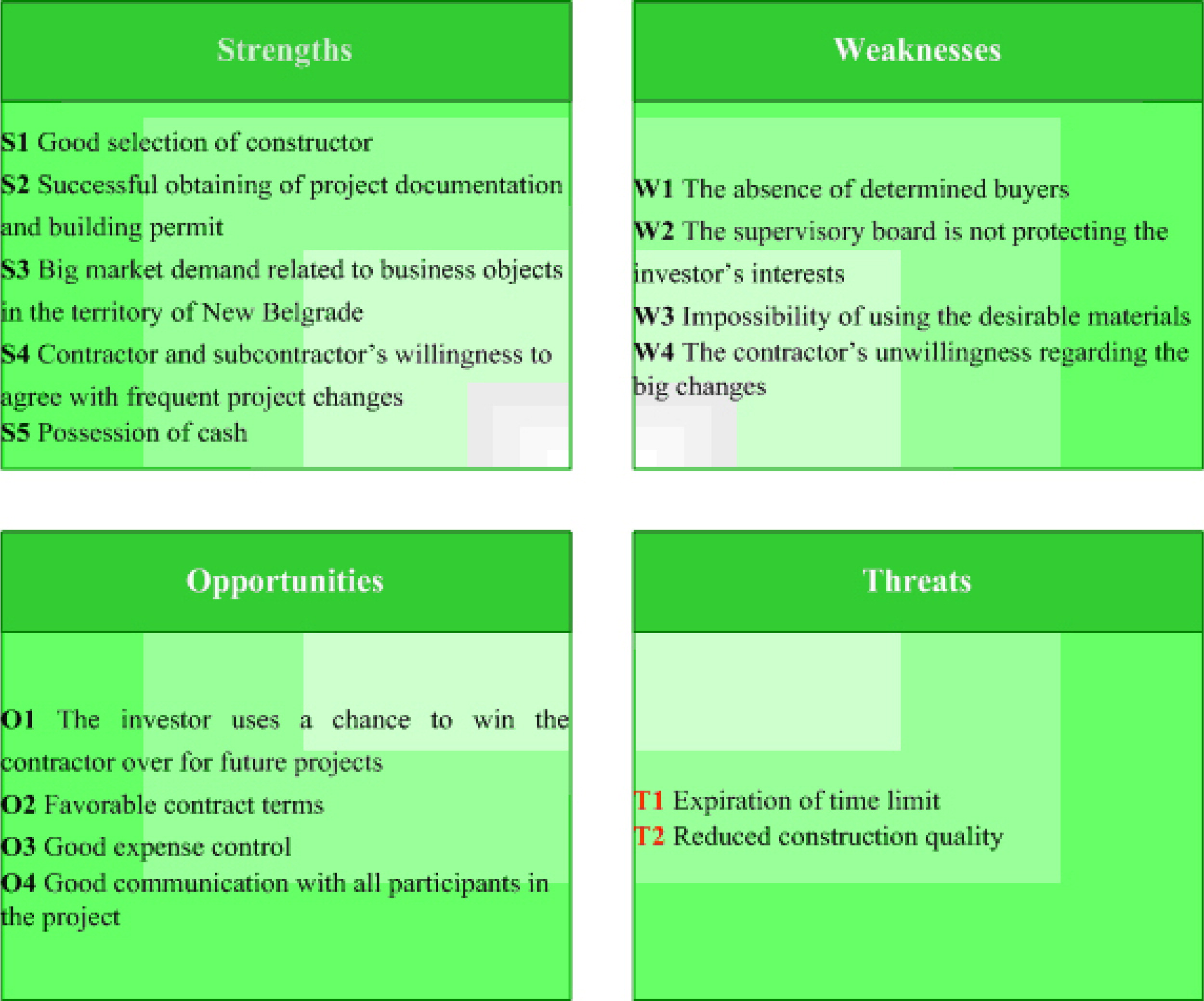 Practical Application of SWOT Analysis in the Management of