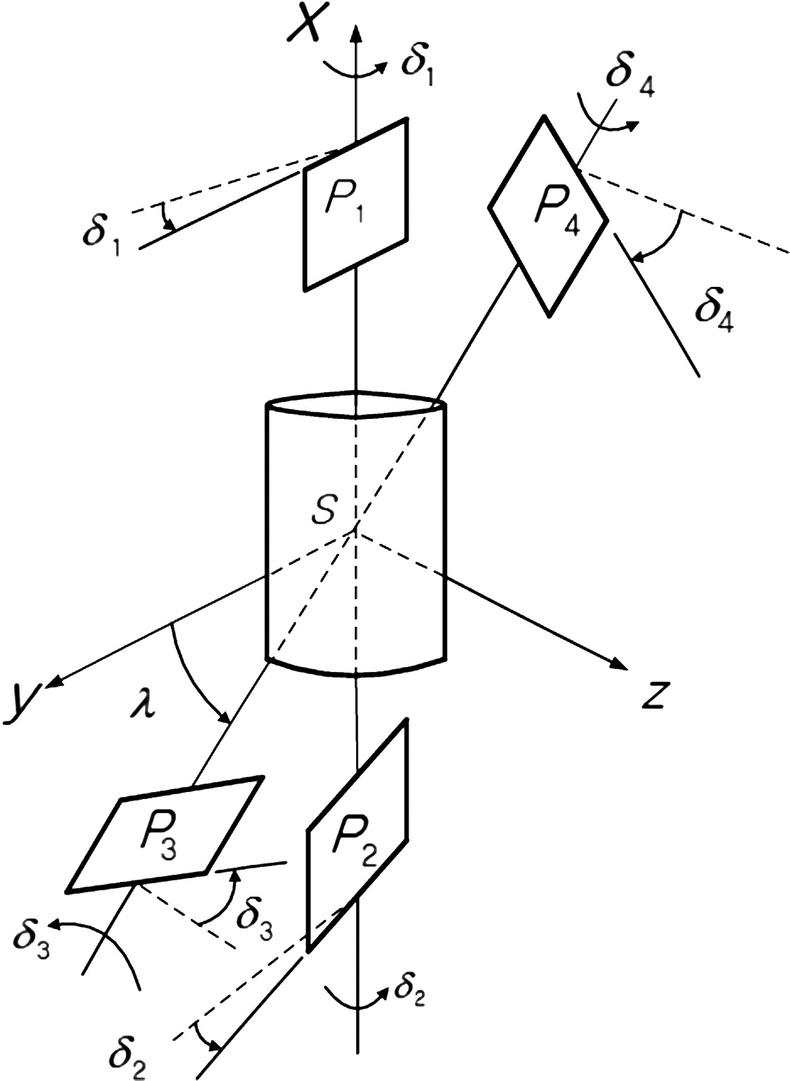 A Higher Order Sliding Mode Three Axis Solar Pressure Satellite Block Diagram Of The Attitude Control And Maneuvering Electronics System Journal Aerospace Engineering Vol 29 No 1