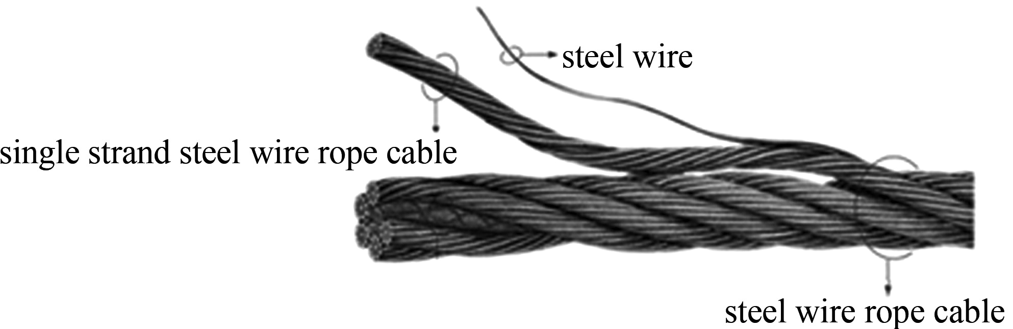 Analytical and Experimental Investigation of Thermal Expansion ...