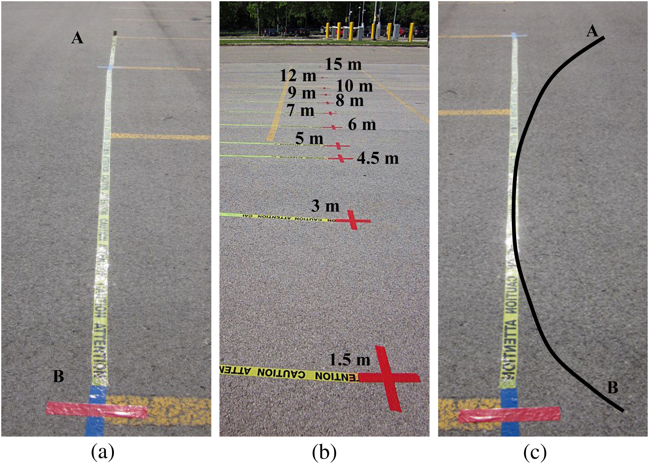 Low False Alarm Rate Model for Unsafe-Proximity Detection in ...