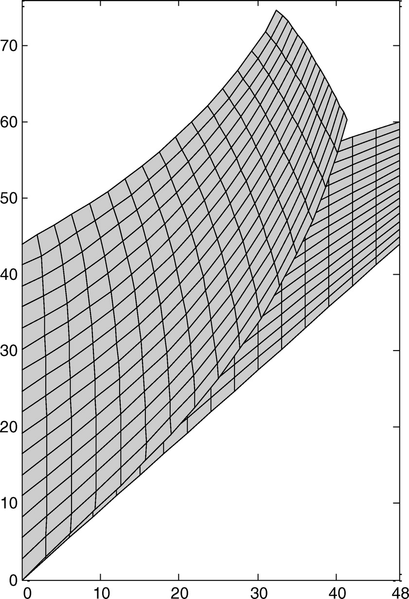 Geometrical Nonlinear Analysis of Plane Problems by Corotational
