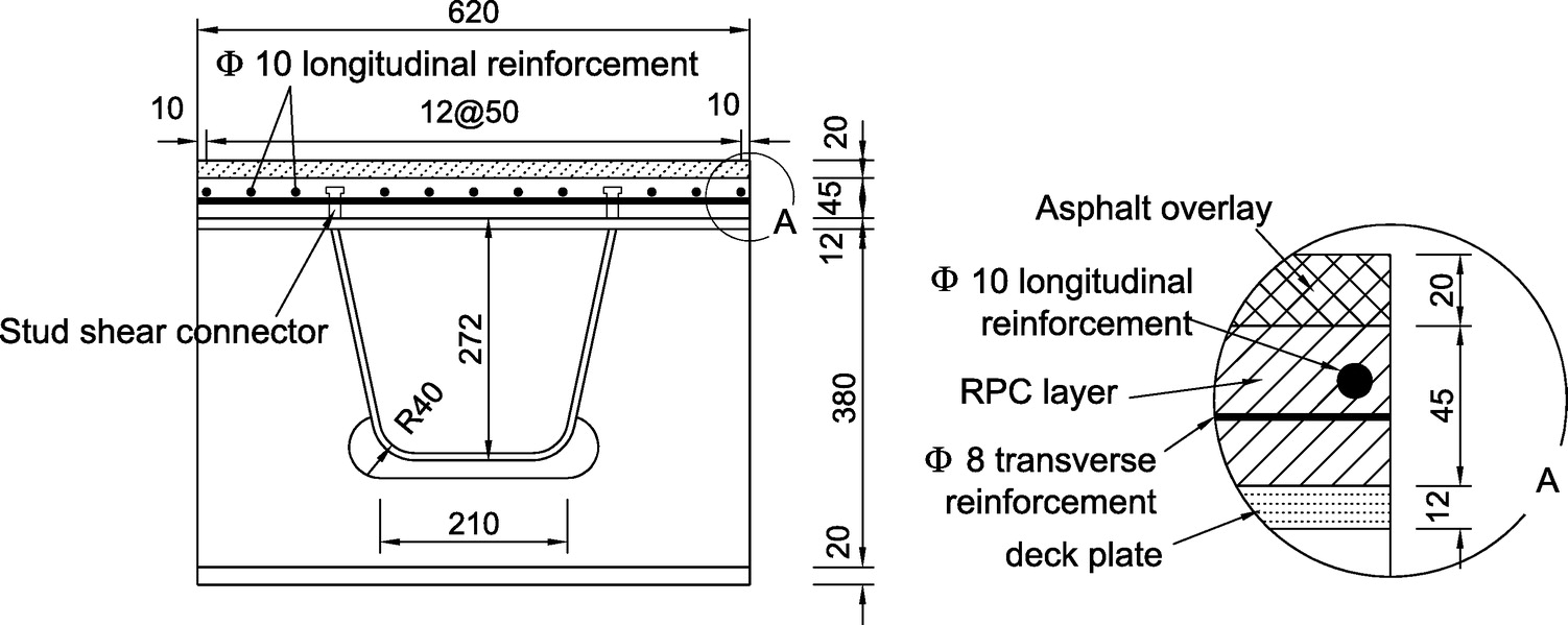 Basic Performance Of The Composite Deck System Composed Trex Wiring Diagrams Orthotropic Steel And Ultrathin Rpc Layer Journal Bridge Engineering Vol 18 No 5