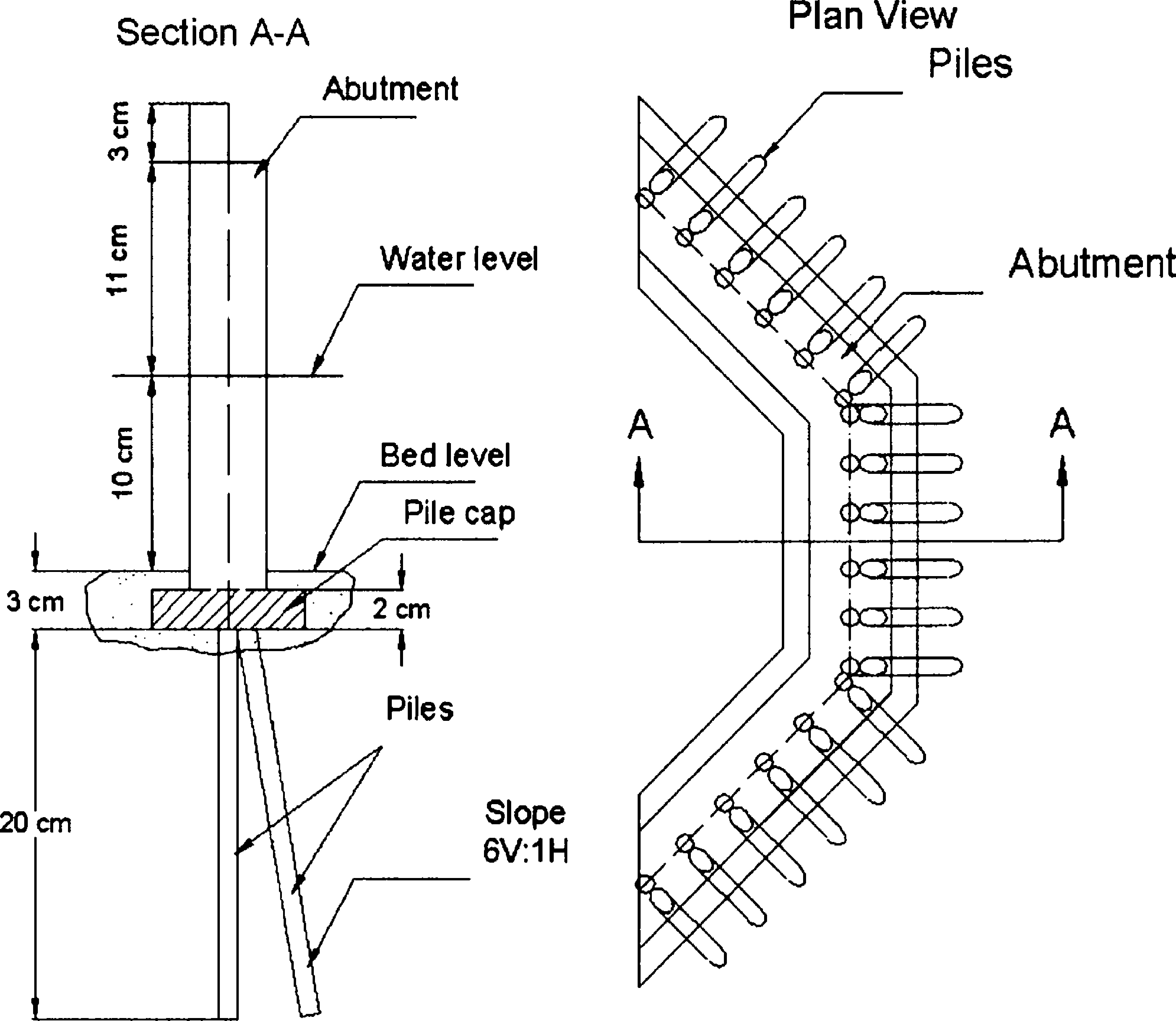 Geobag performance as scour countermeasure for bridge abutments geobag performance as scour countermeasure for bridge abutments journal of hydraulic engineering vol 133 no 4 ccuart Choice Image