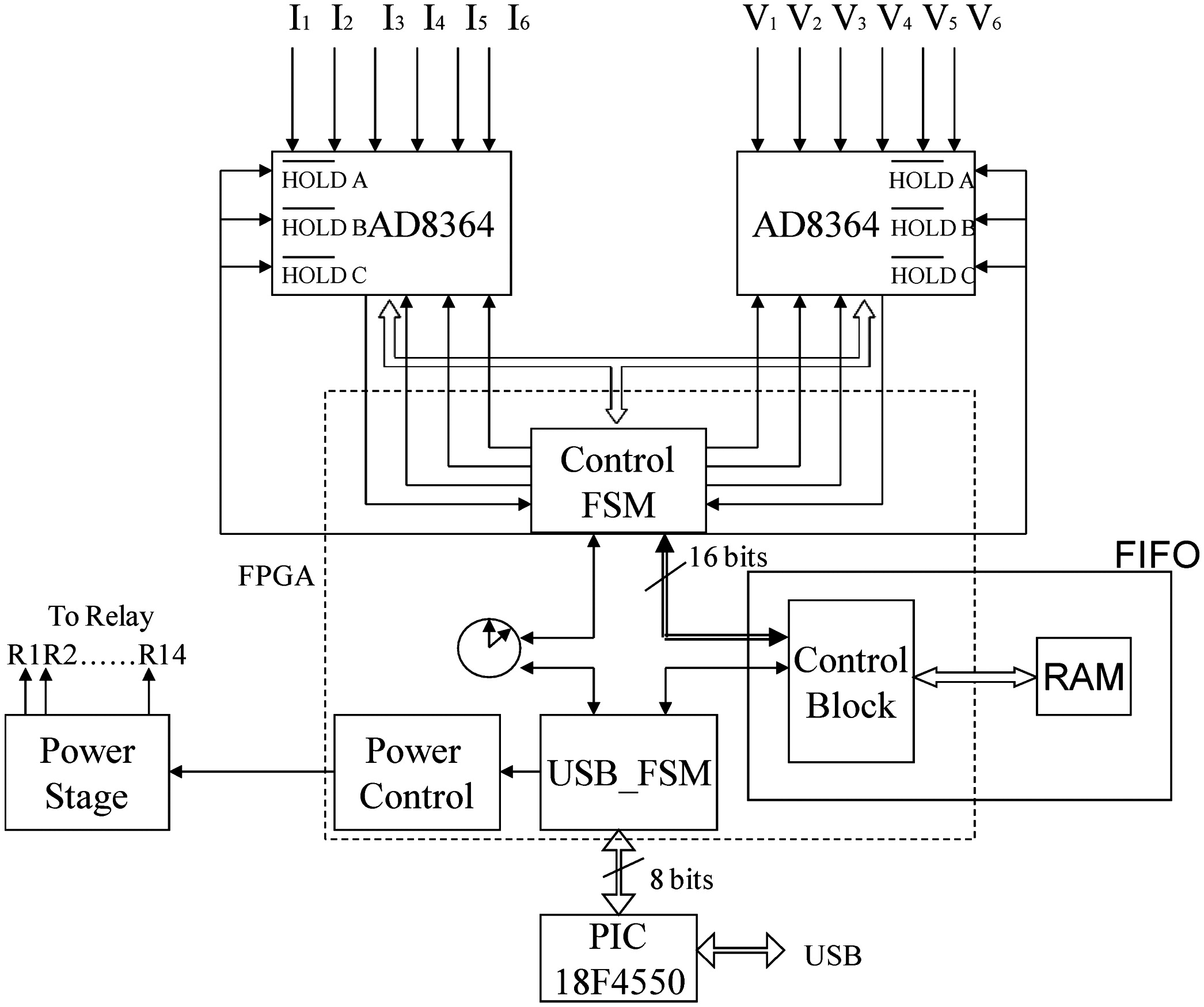 System Electrical Power Monitoring Manifold Based On Software Wind Diagram Moreover 220 Range Plug Wiring 3 Wire Development And An Embedded For Intelligent Buildings Journal Of Energy Engineering