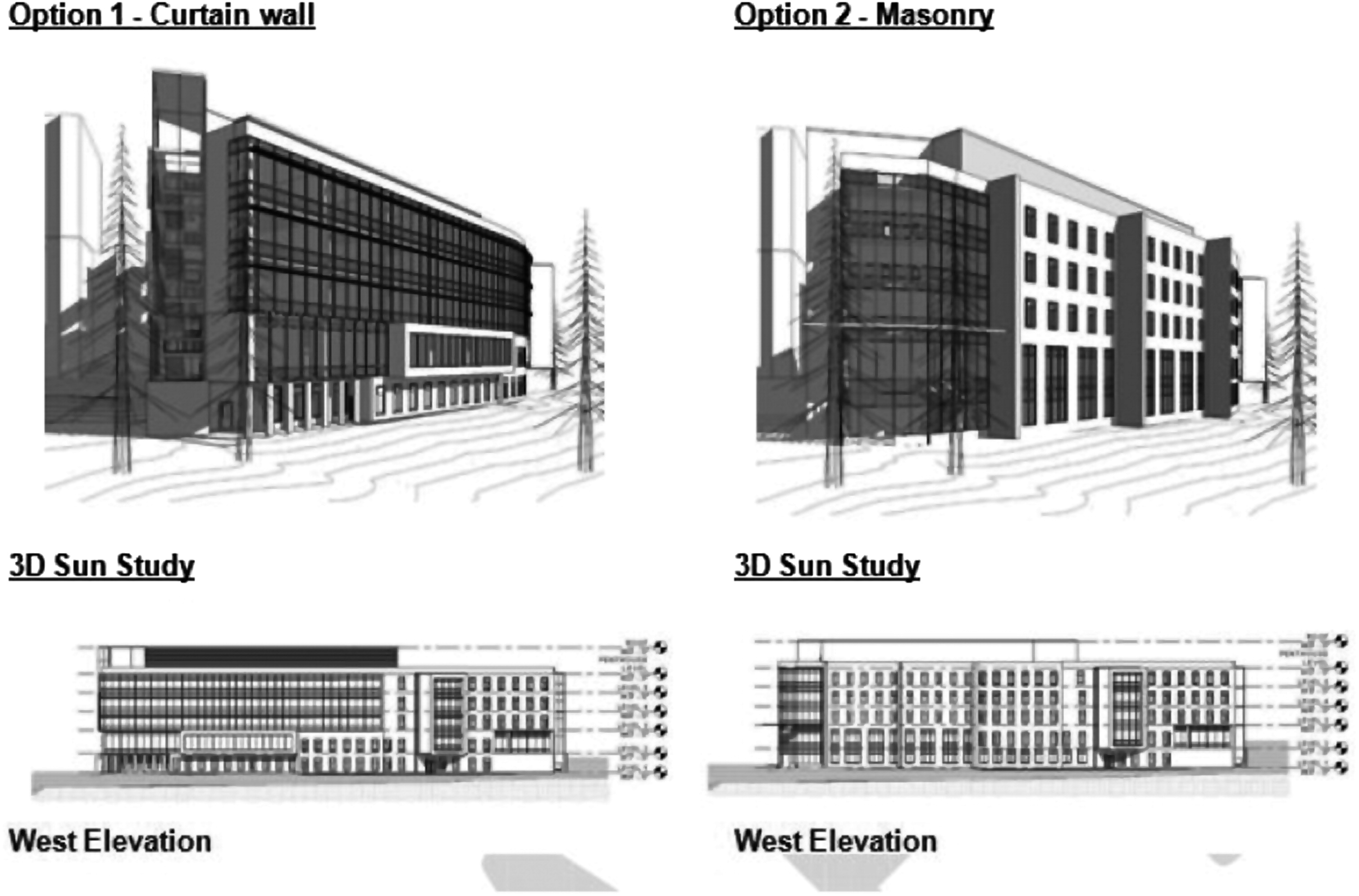 Building Information Modeling (BIM): Trends, Benefits, Risks