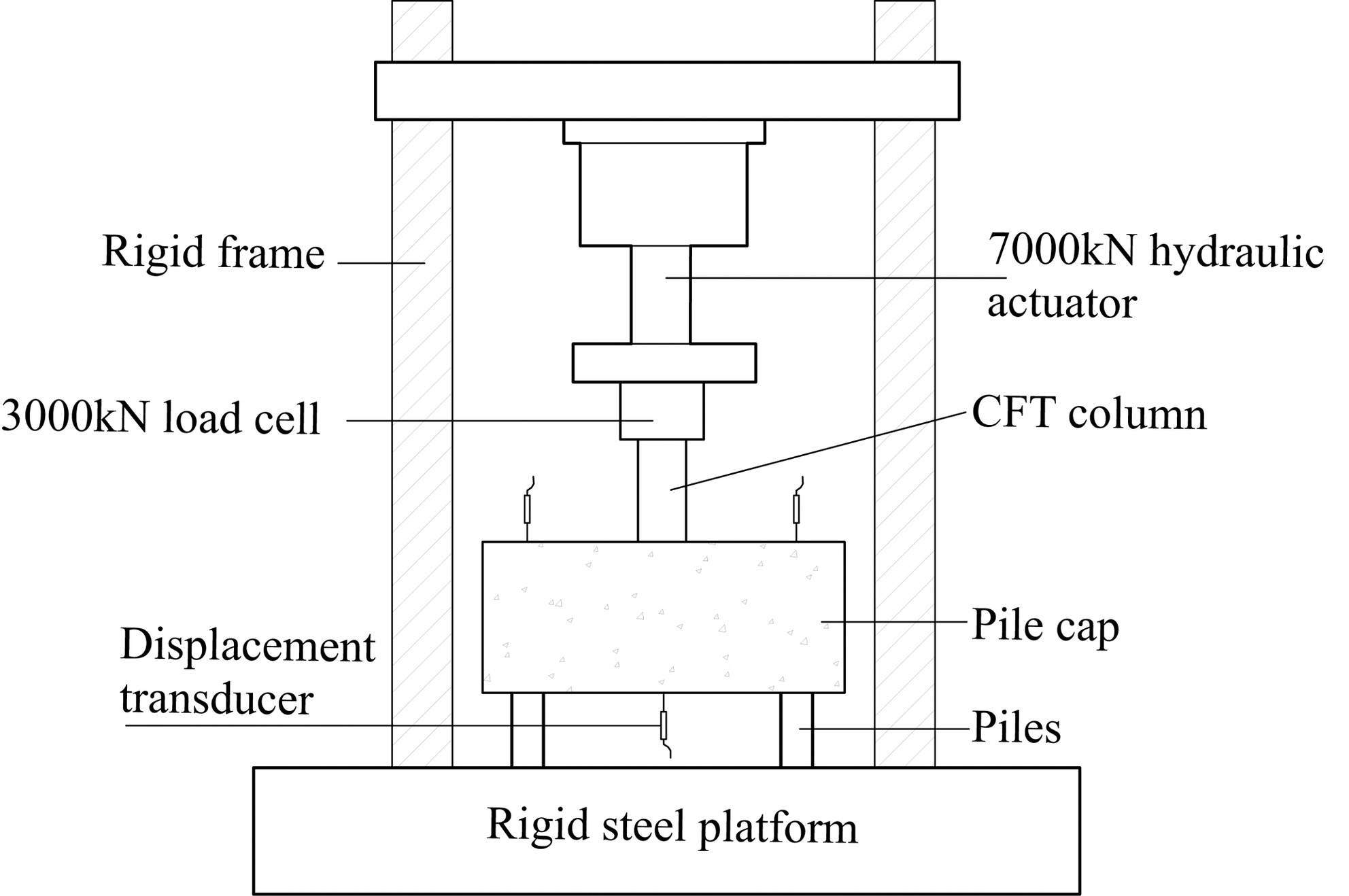 Punching Shear Strength of CFT Bridge Column to Reinforced Concrete
