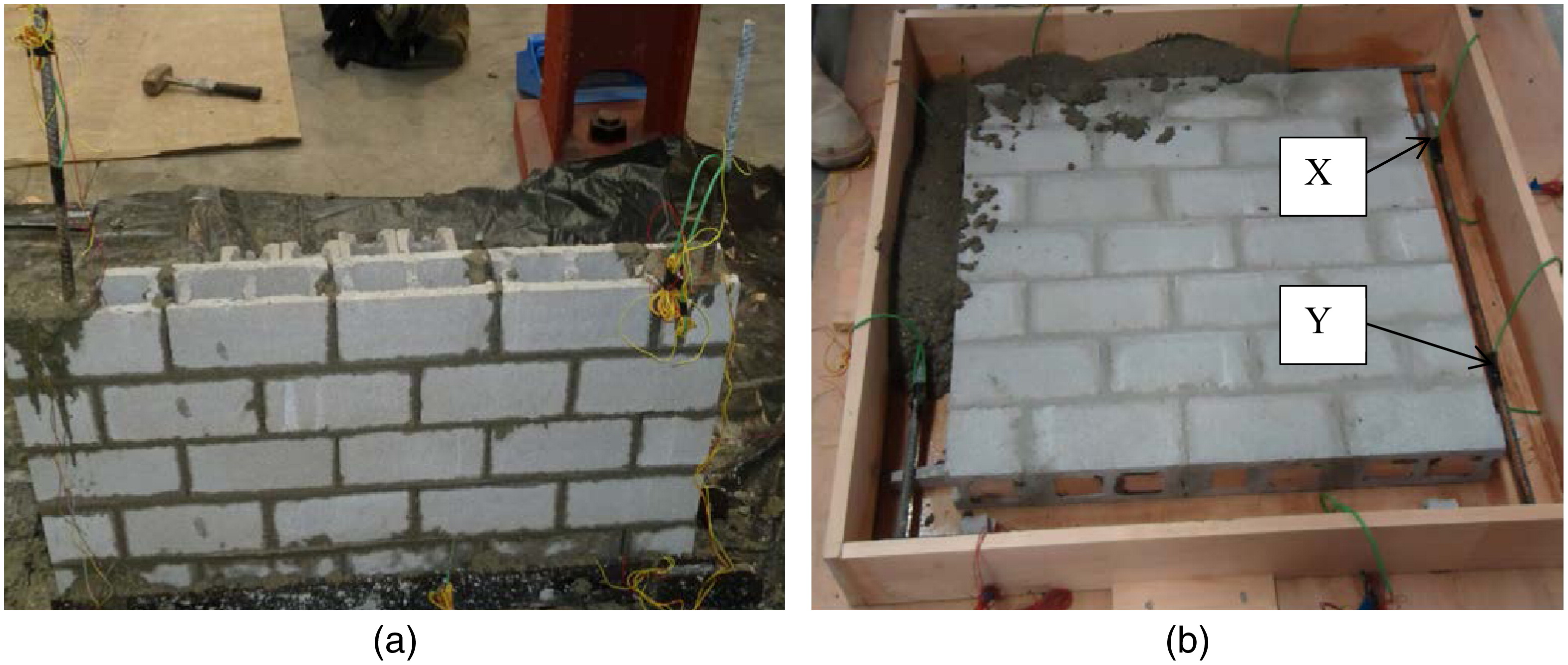 Effectiveness of Two Forms of Grouted Reinforced Confinement