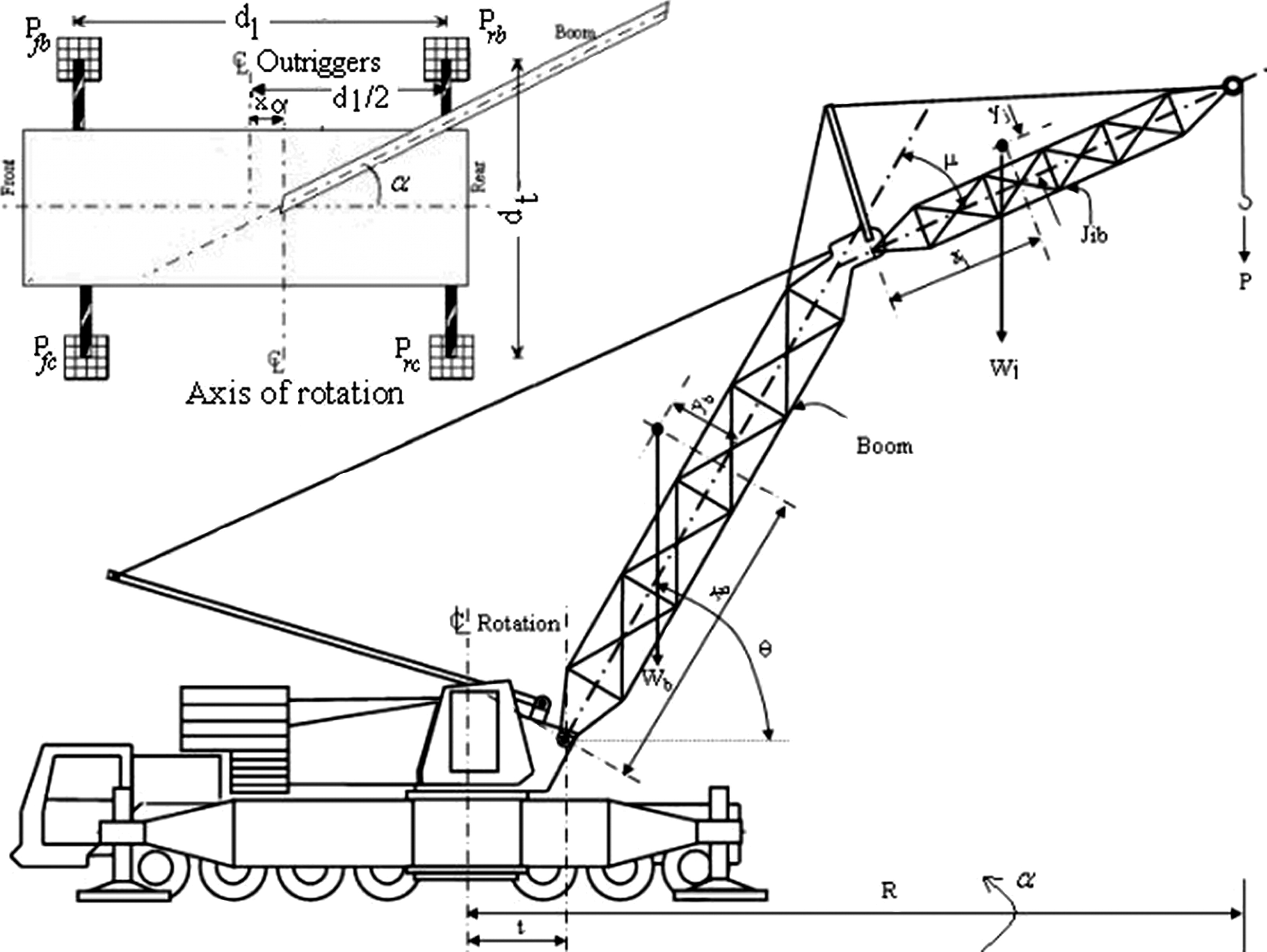 Interactive and Dynamic Integrated Module for Mobile Cranes