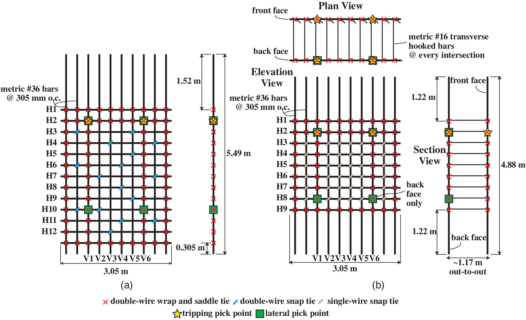 Effect Of Tripping Prefabricated Rebar Assemblies On Bar Spacing 800 Wiring Diagram For Robert Journal Construction Engineering And Management Vol 144 No 11