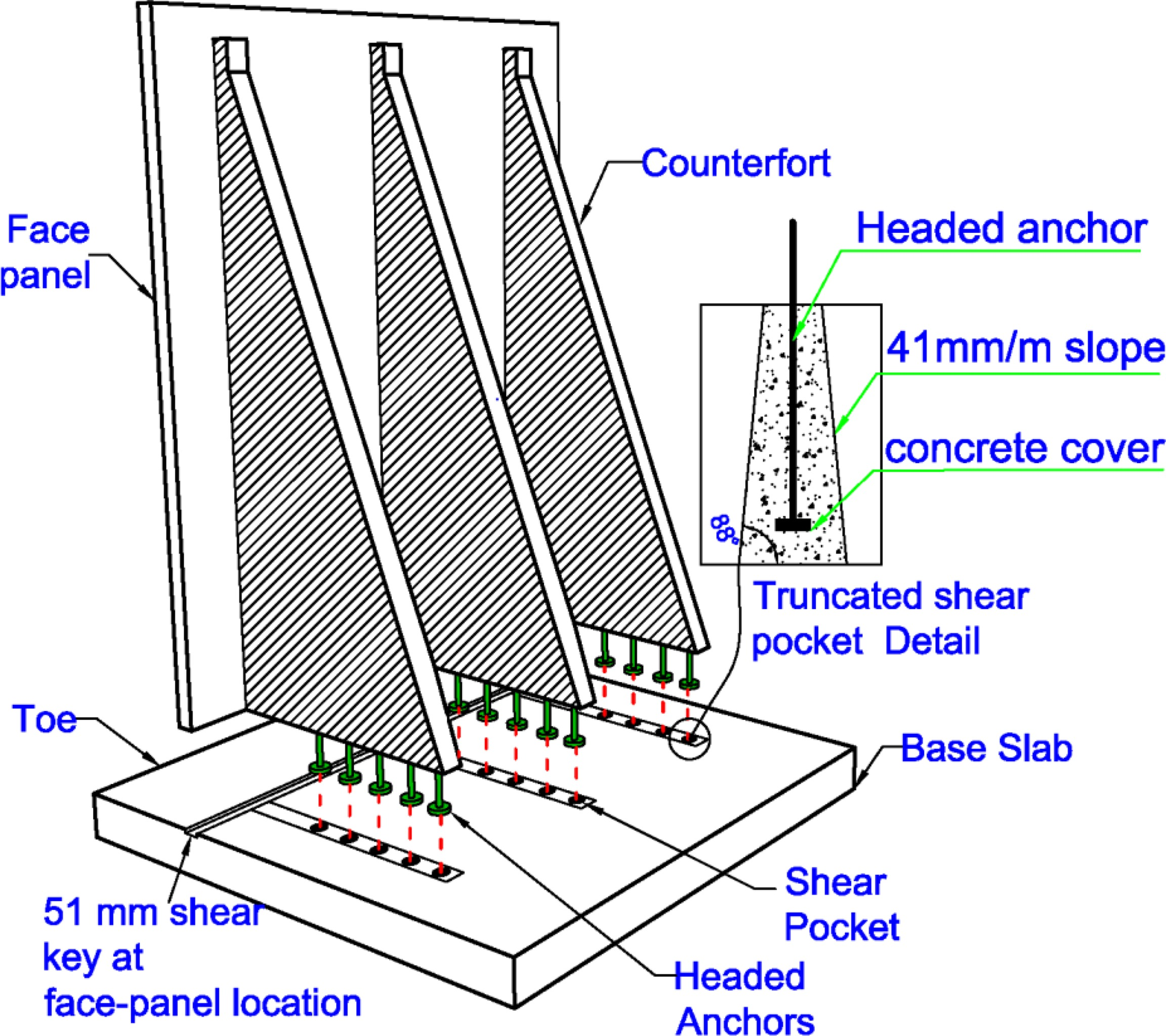 Fabrication and Construction Procedures of a Totally Precast