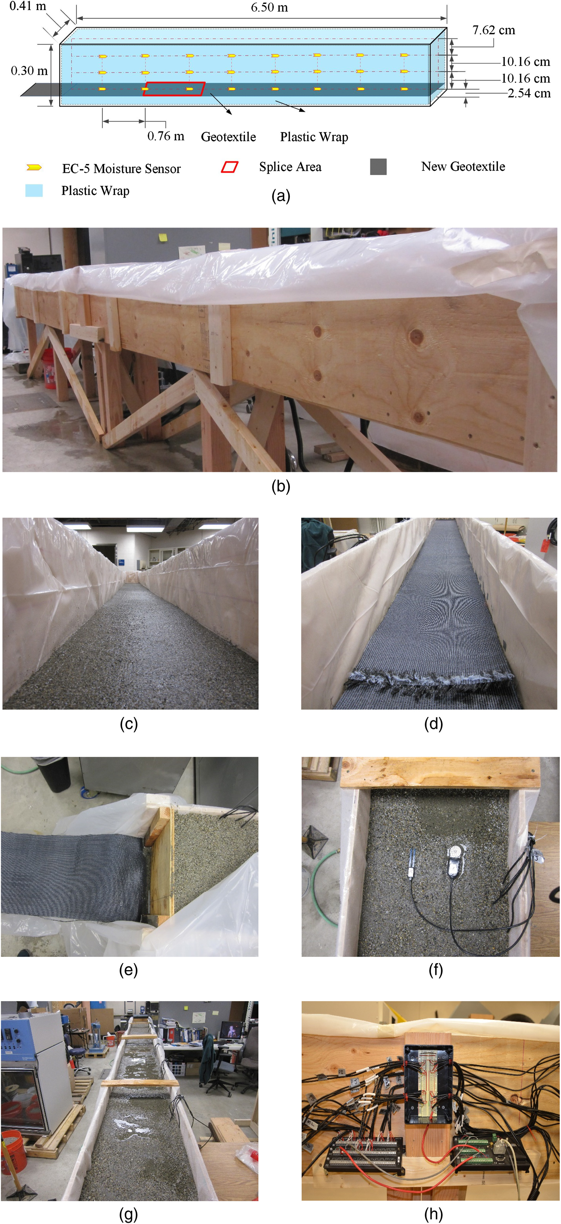 Laboratory Drainage Performance Of A New Geotextile With Wicking Fabric Journal Materials In Civil Engineering Vol 30 No 11