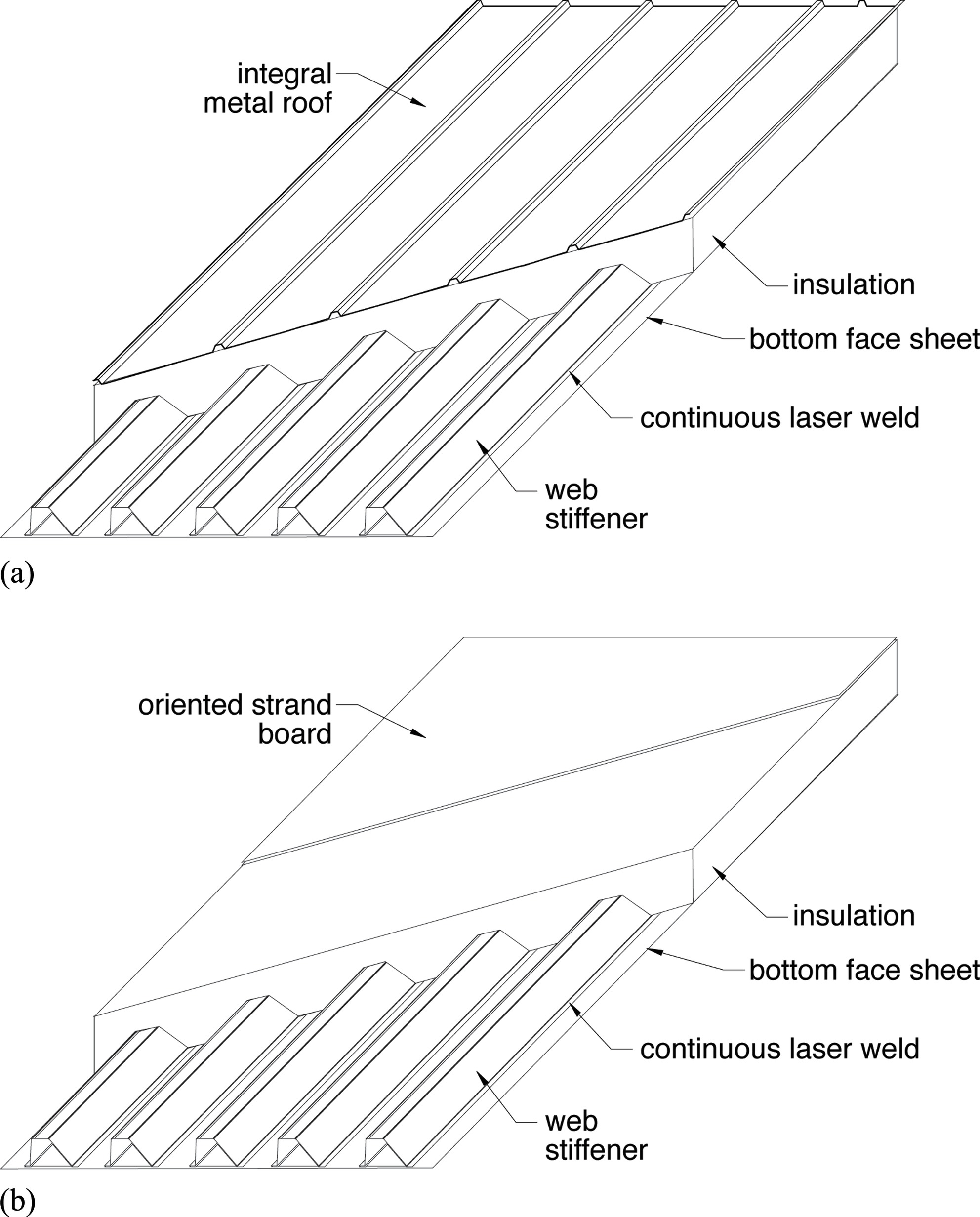 Panelized Residential Roof System Ii Hygrothermal Performance And Cantilever Diagram Registration To Strength The Pdf Architectural Details Journal Of Engineering Vol 23 No 4