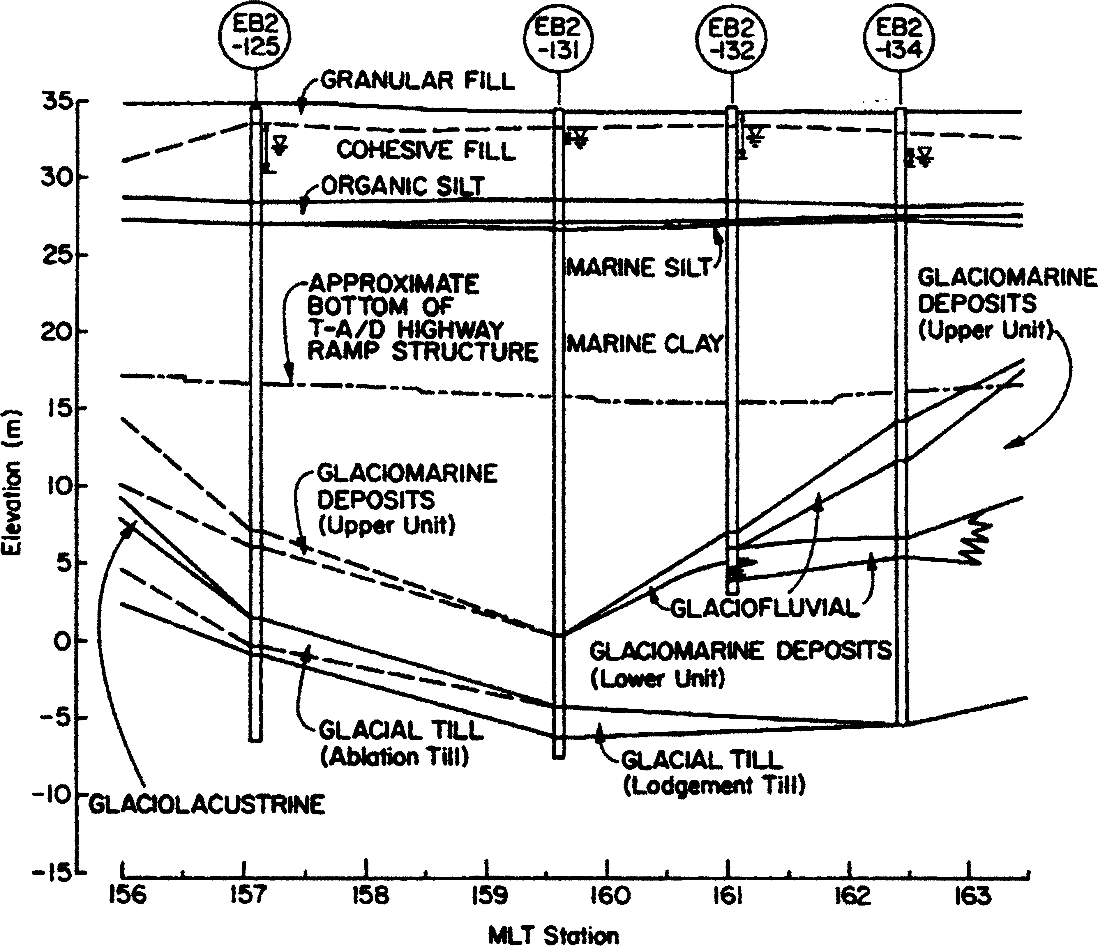 lessons learned for ground movements and soil stabilization from the House Wiring Circuits Diagram lessons learned for ground movements and soil stabilization from the boston central artery journal of geotechnical and geoenvironmental engineering vol