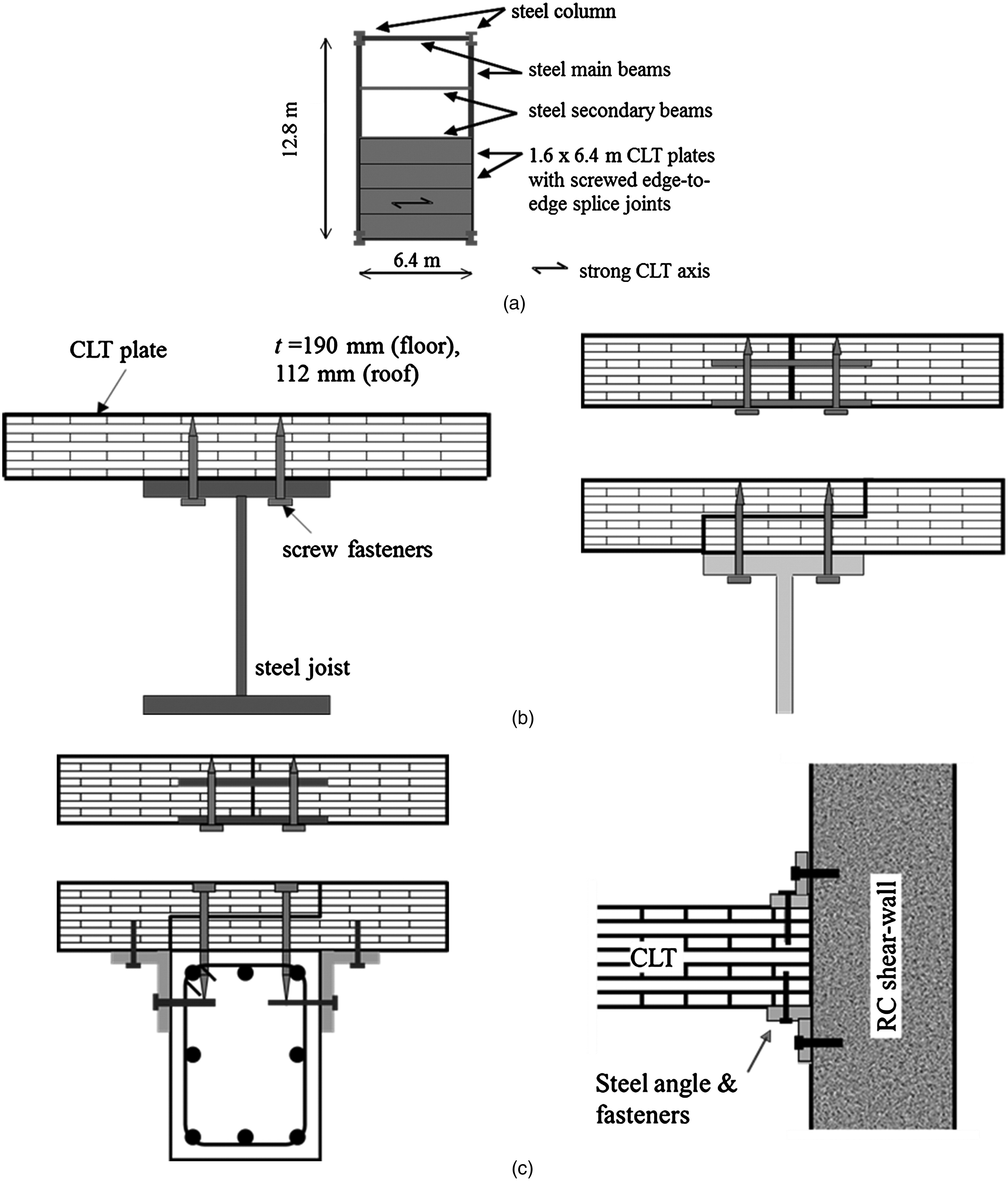 Control Of Building Sway And Force Flows Using Ultralightweight Wall Schematic Engineering Diagram Slabs Journal Performance Constructed Facilities Vol 28 No 6