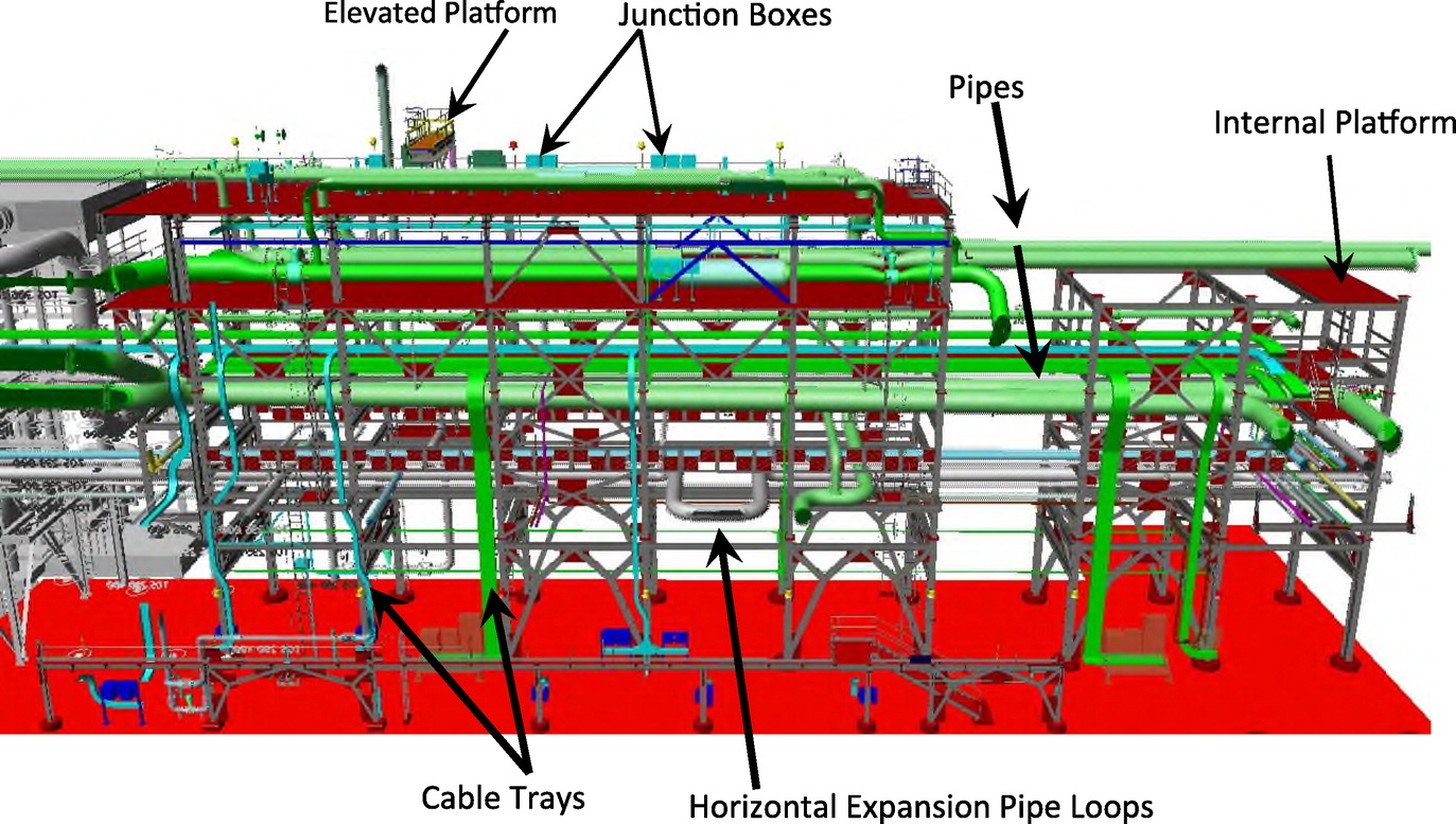 Rational Design of Pipe Racks Used for Oil Sands and Petrochemical  Facilities | Practice Periodical on Structural Design and Construction |  Vol 20, No 2