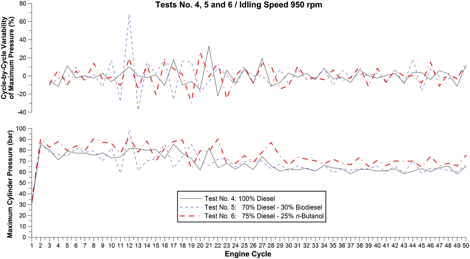 Figure 37 Timing Diagram Of A Twostrokecycle Diesel Engine 37