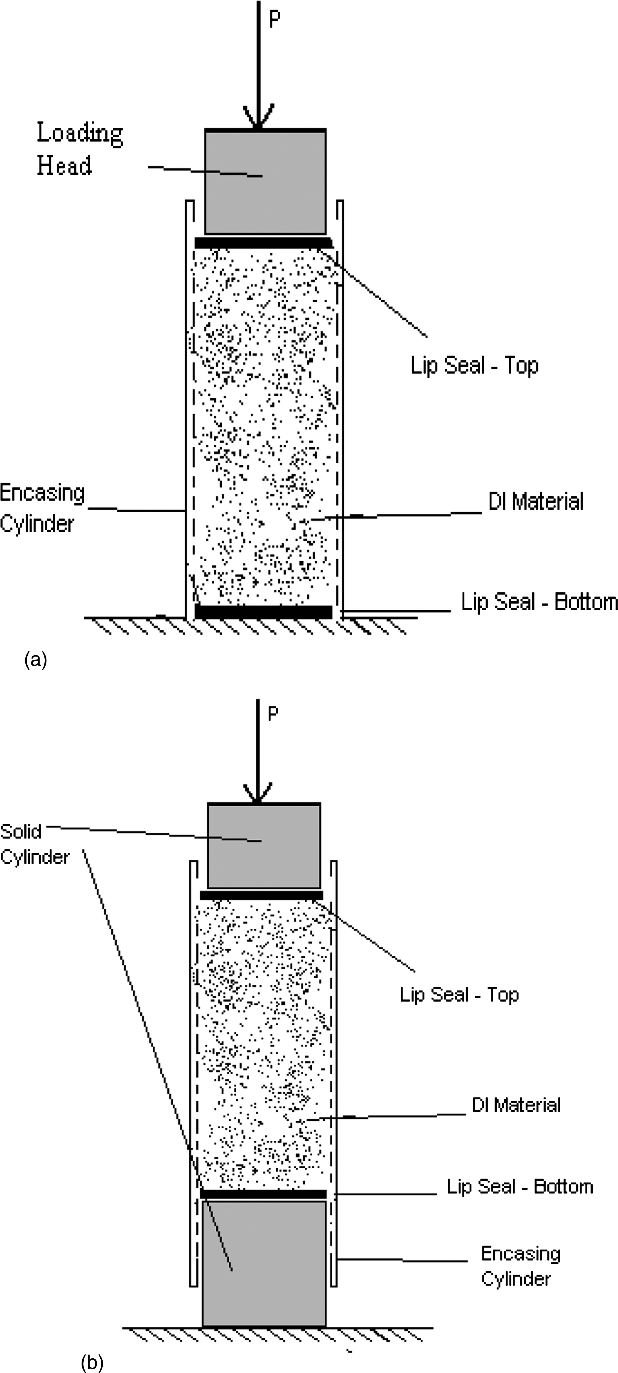 Mechanical Behavior Of Water Deionizing Granular Material Bed For Post Indicator Valve Wiring Diagram Space Life Support Systems Journal Engineering Mechanics Vol 139 No 5