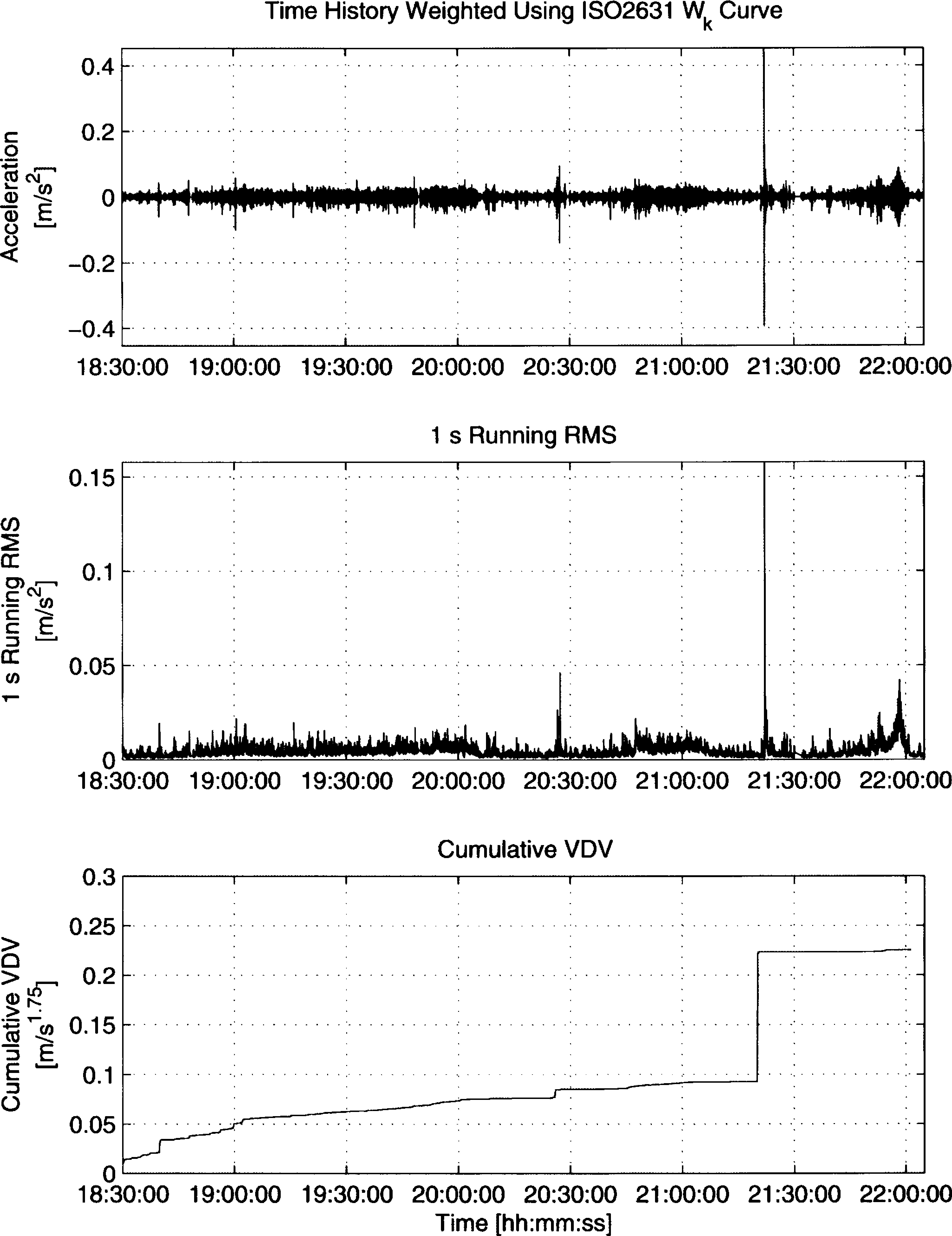 Vibration Performance of a Large Cantilever Grandstand during an ...