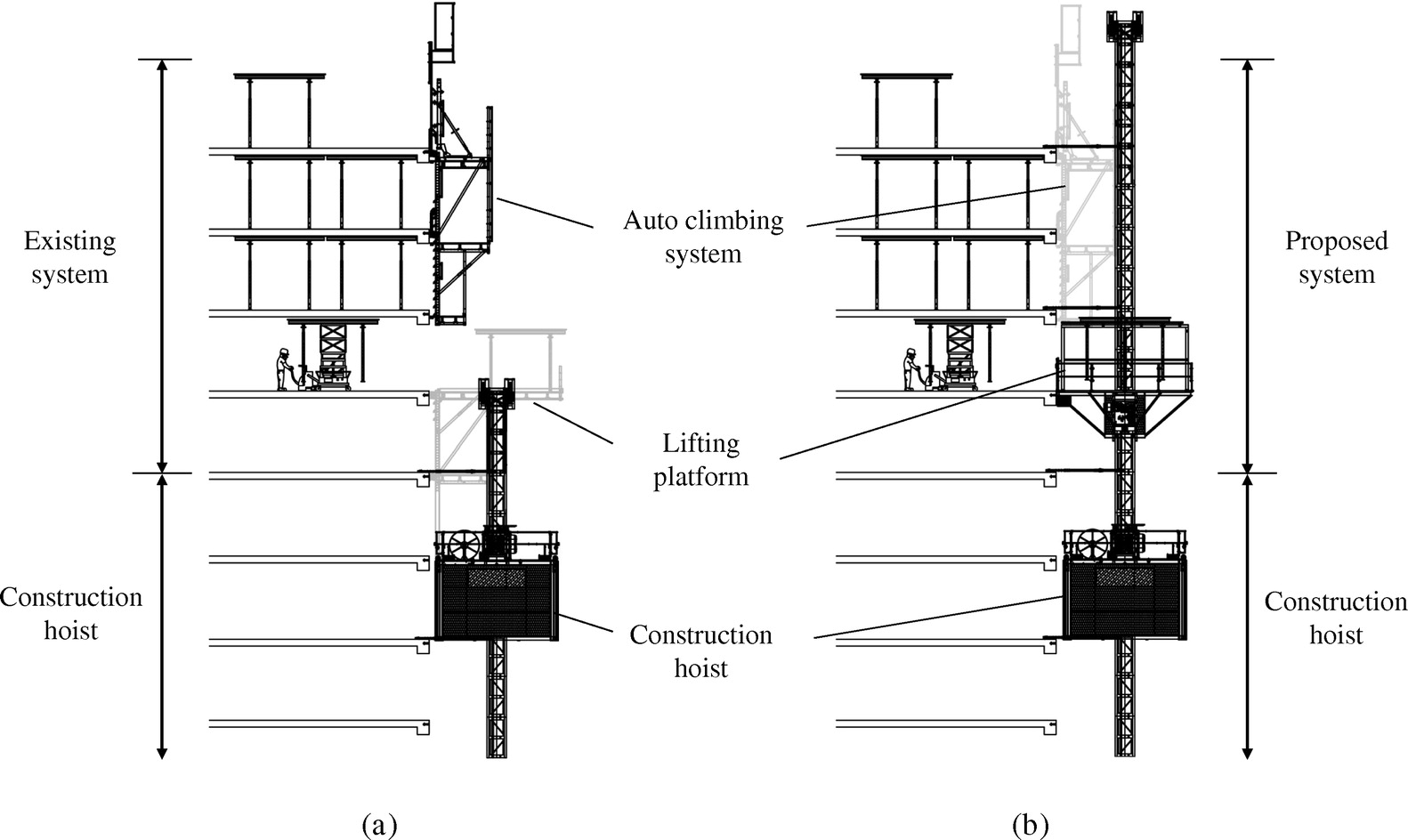 Construction Winch Diagram Wiring Portal Schematic Automated Lifting System Integrated With Hoists For Rh Ascelibrary Org Motor
