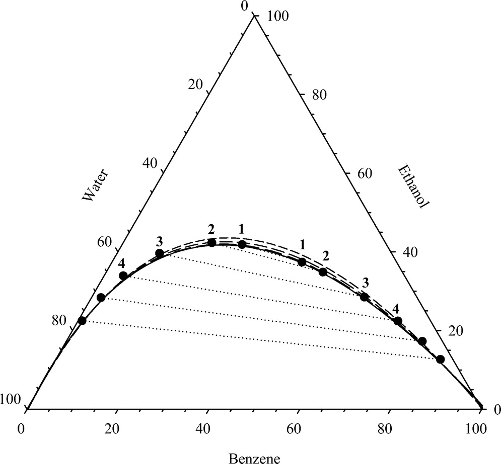 Model to describe the binodal curve on a type 1 ternary phase model to describe the binodal curve on a type 1 ternary phase diagram journal of environmental engineering vol 136 no 6 ccuart Image collections