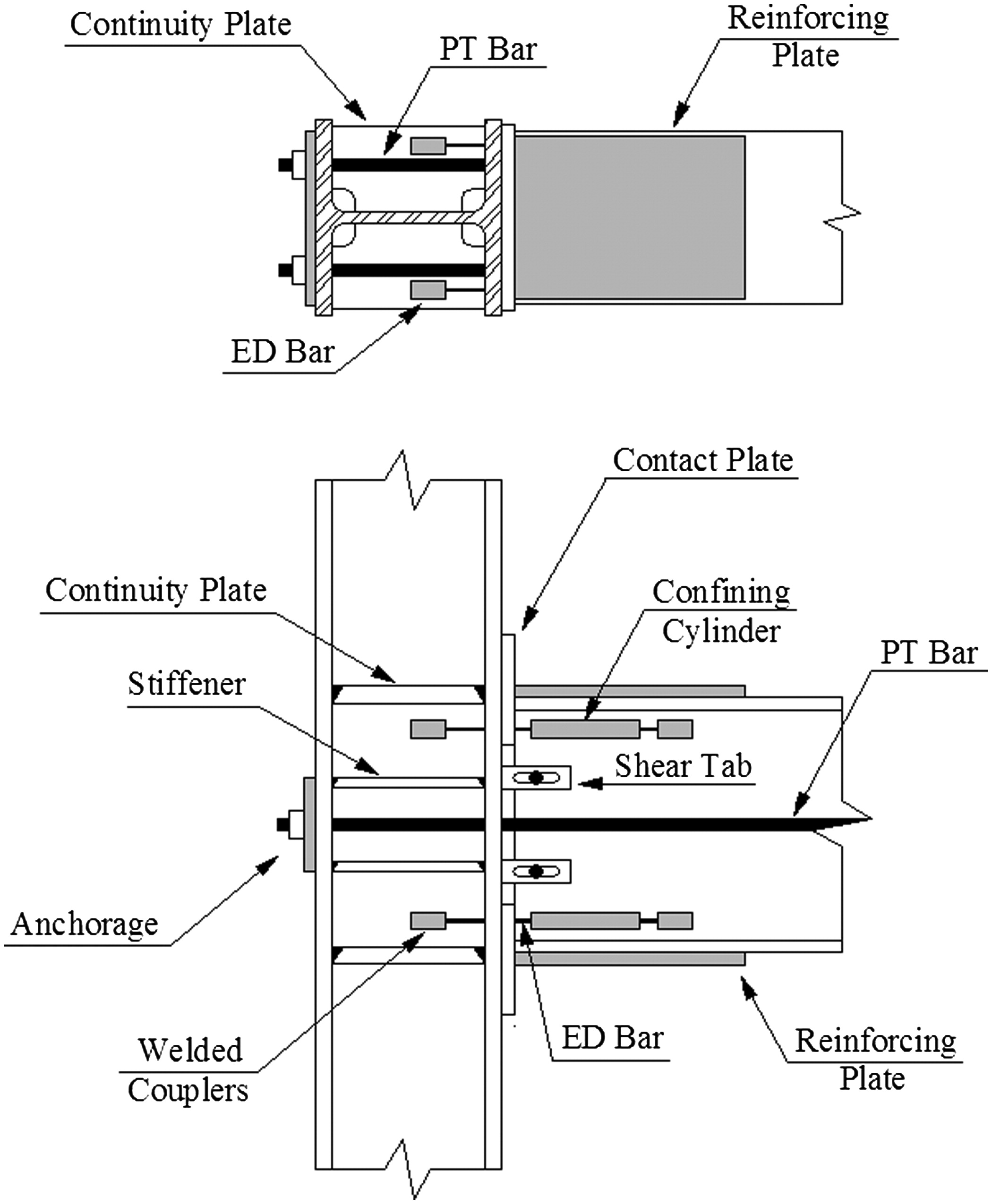 Computational Framework For Automated Seismic Design Of Steel Frames Limitorque L120 Wiring Diagram 40 With Self Centering Connections Journal Computing In Civil Engineering Vol 28