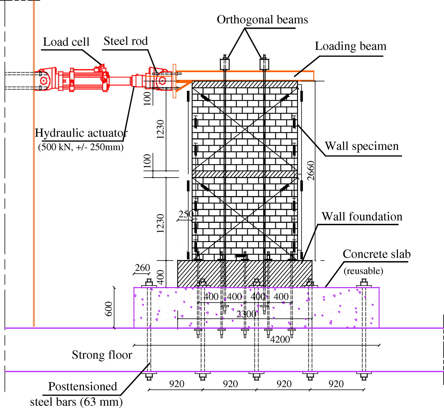 Seismic Response Modification Factors for Reinforced Masonry ...