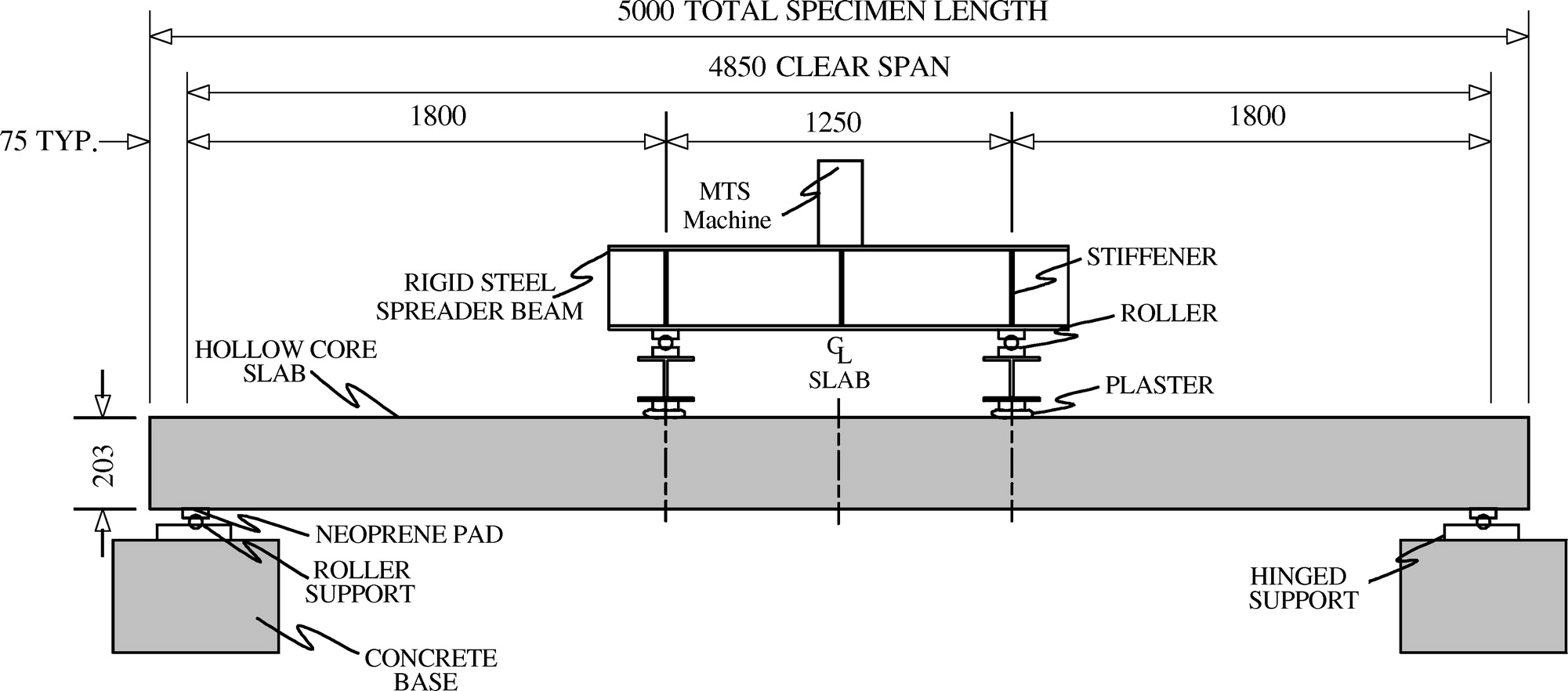 Behavior of Prestressed Hollow-Core Slabs Strengthened in