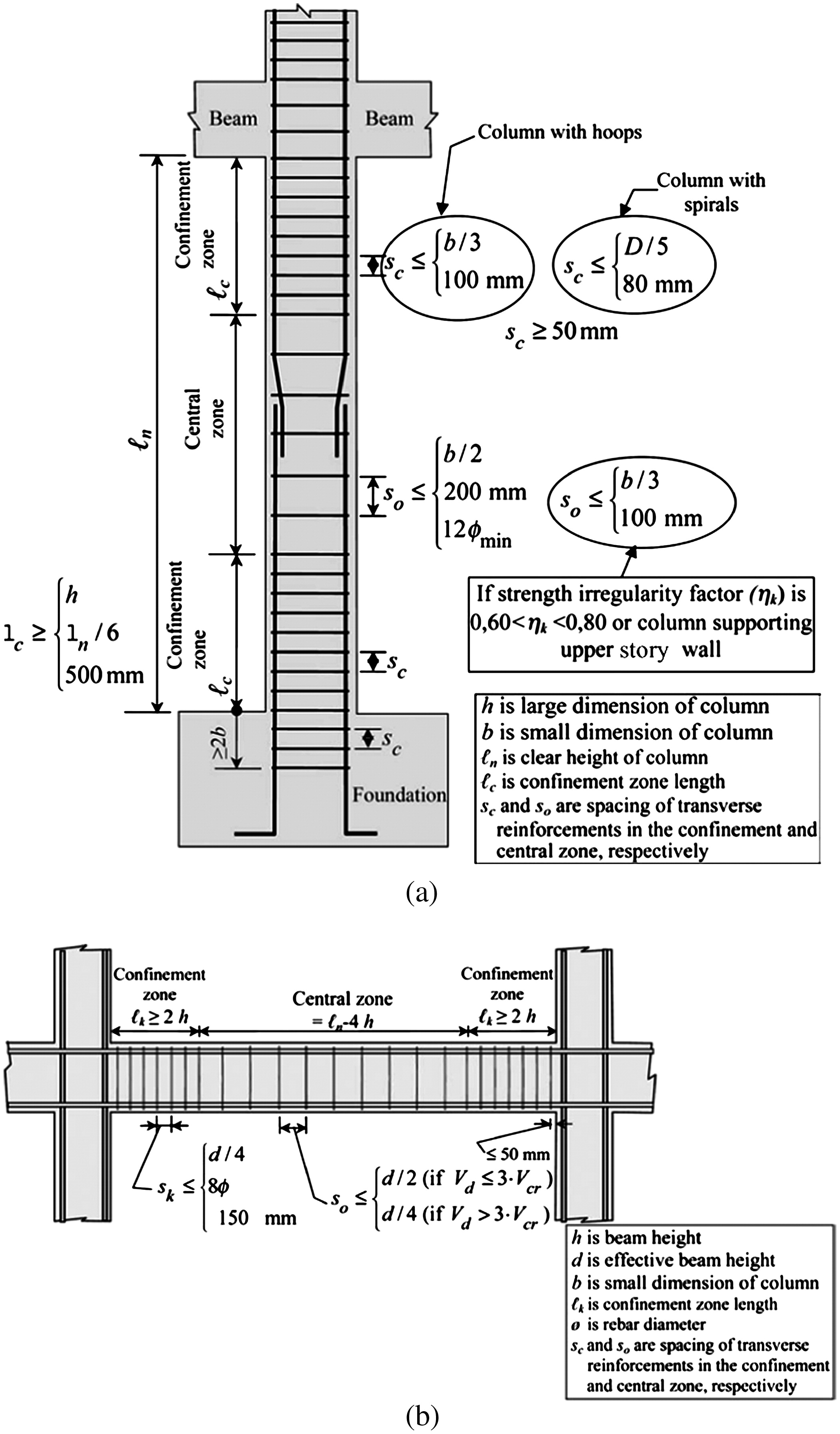 Nonlinear Earthquake Performance Evaluation Of A Structure Collapsed Wiring Diagram 2007 Carryall 6 During The Van Turkey On October 23 2011 Journal