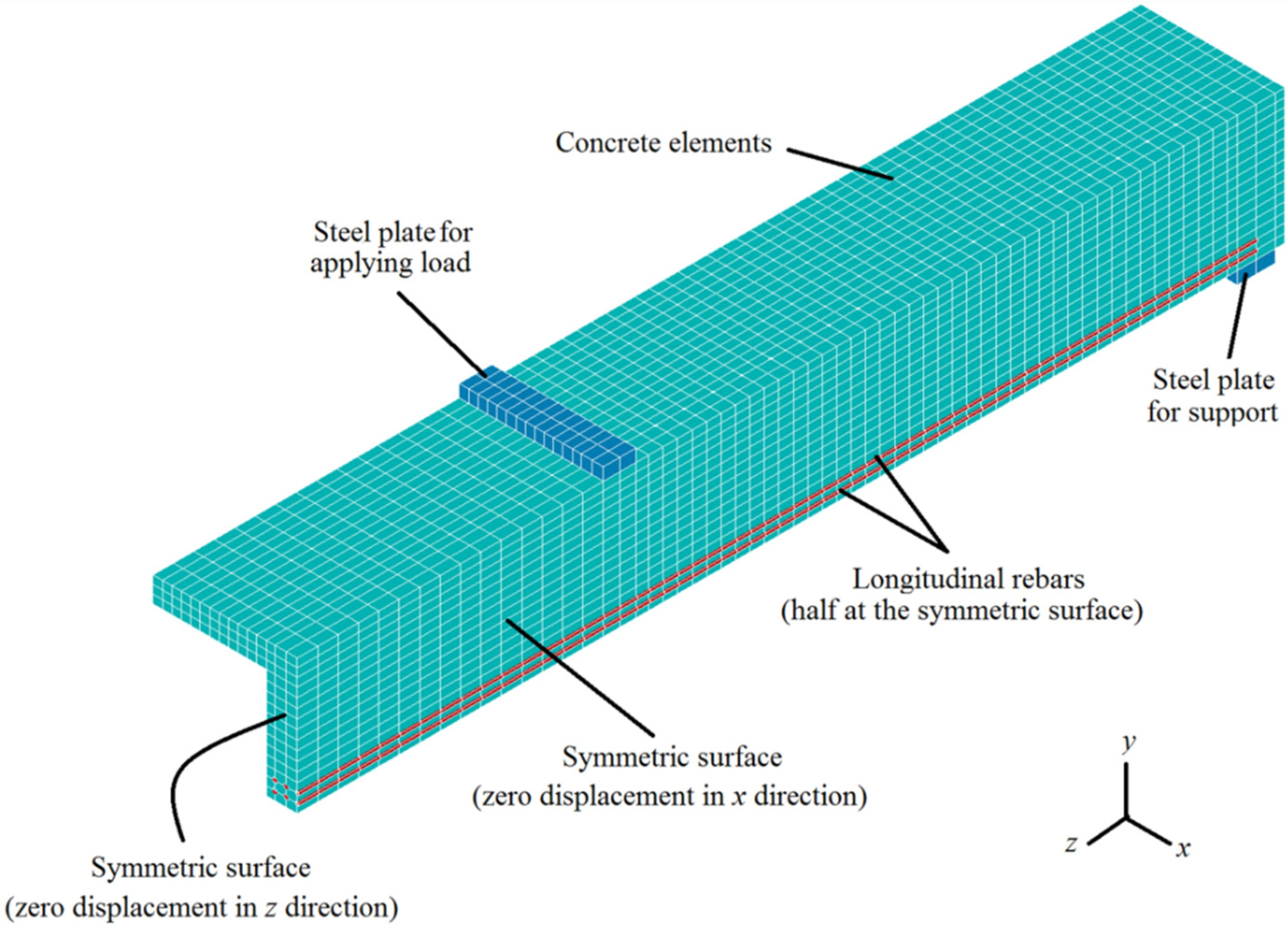 Load-Deflection Behavior Prediction of Intact and Corroded RC Bridge ...