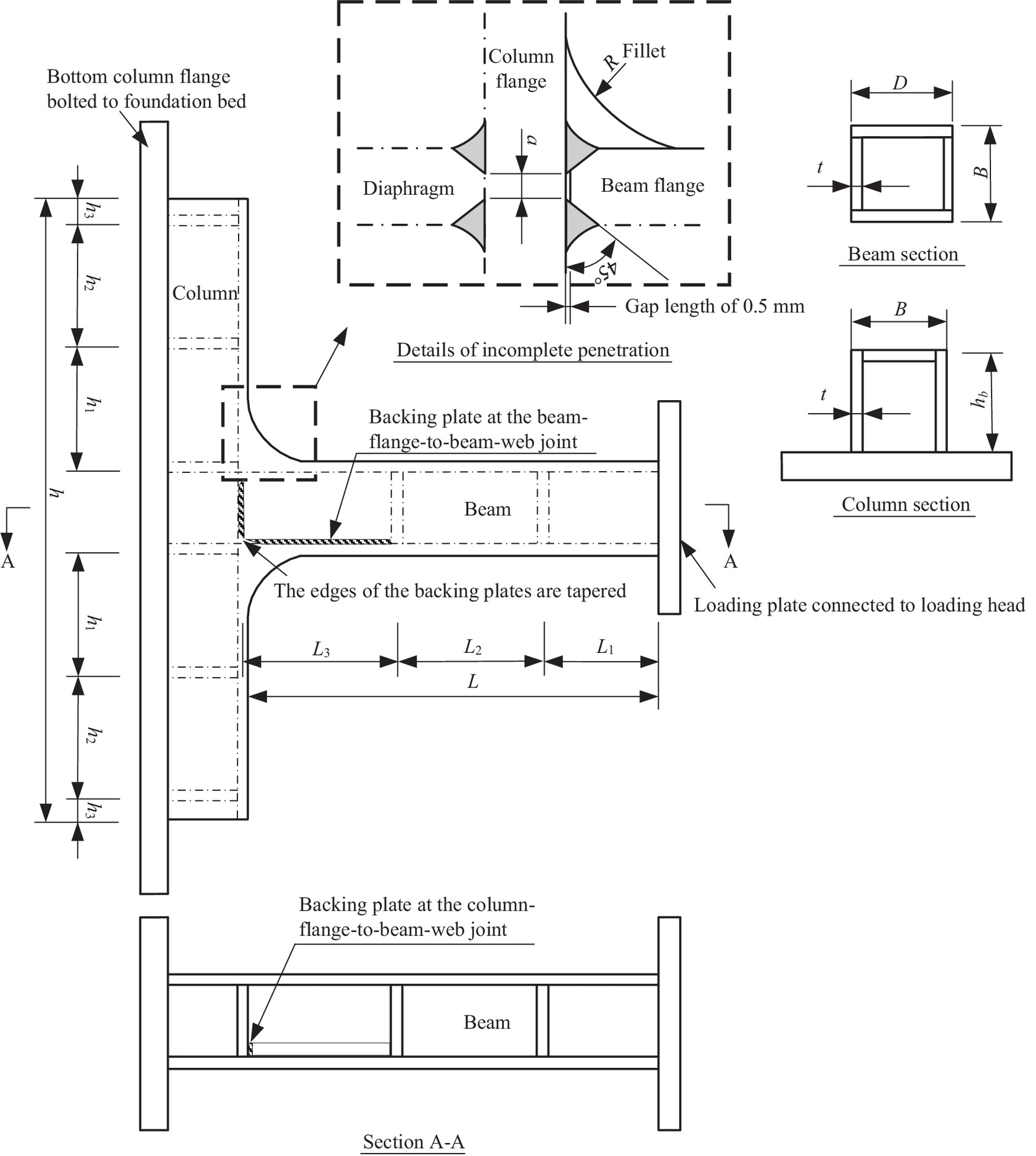 Seismic Performance Of Compact Beamcolumn Connections With Welding Defects Diagram In Steel Bridge Piers Journal Engineering Vol 22 No 4