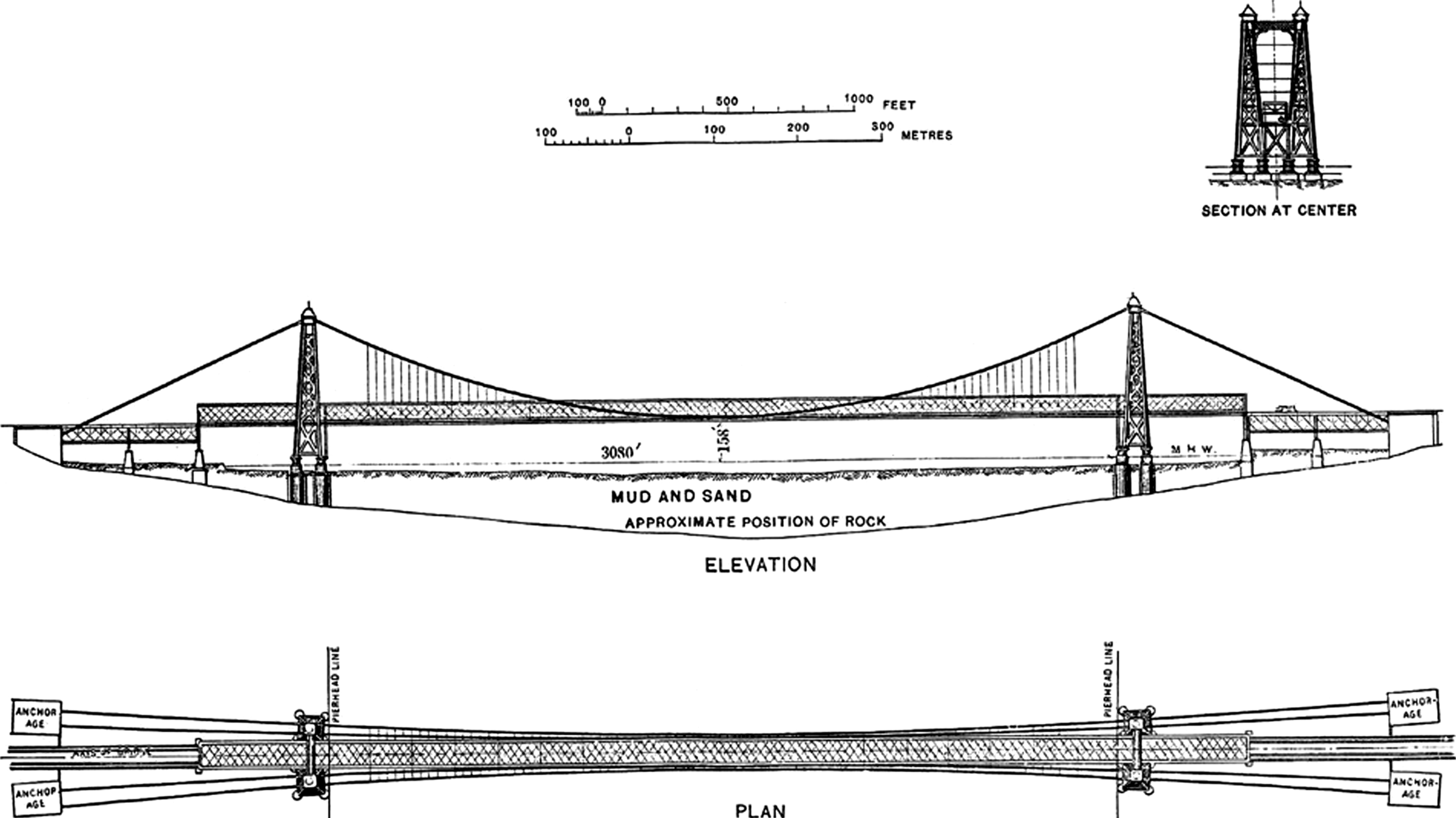Bridge Across The Hudson Journal Of Engineering Vol 14 No 5 Wiring Instructions Charles Schwab