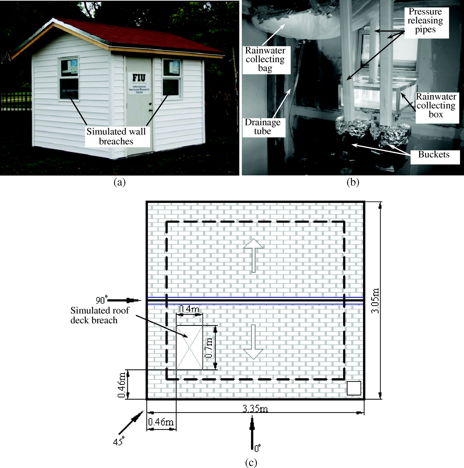 Estimation of Wind-Driven Rain Intrusion through Building Envelope on