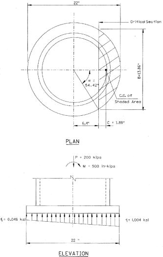 Design of Circular Base Plates | Practice Periodical on