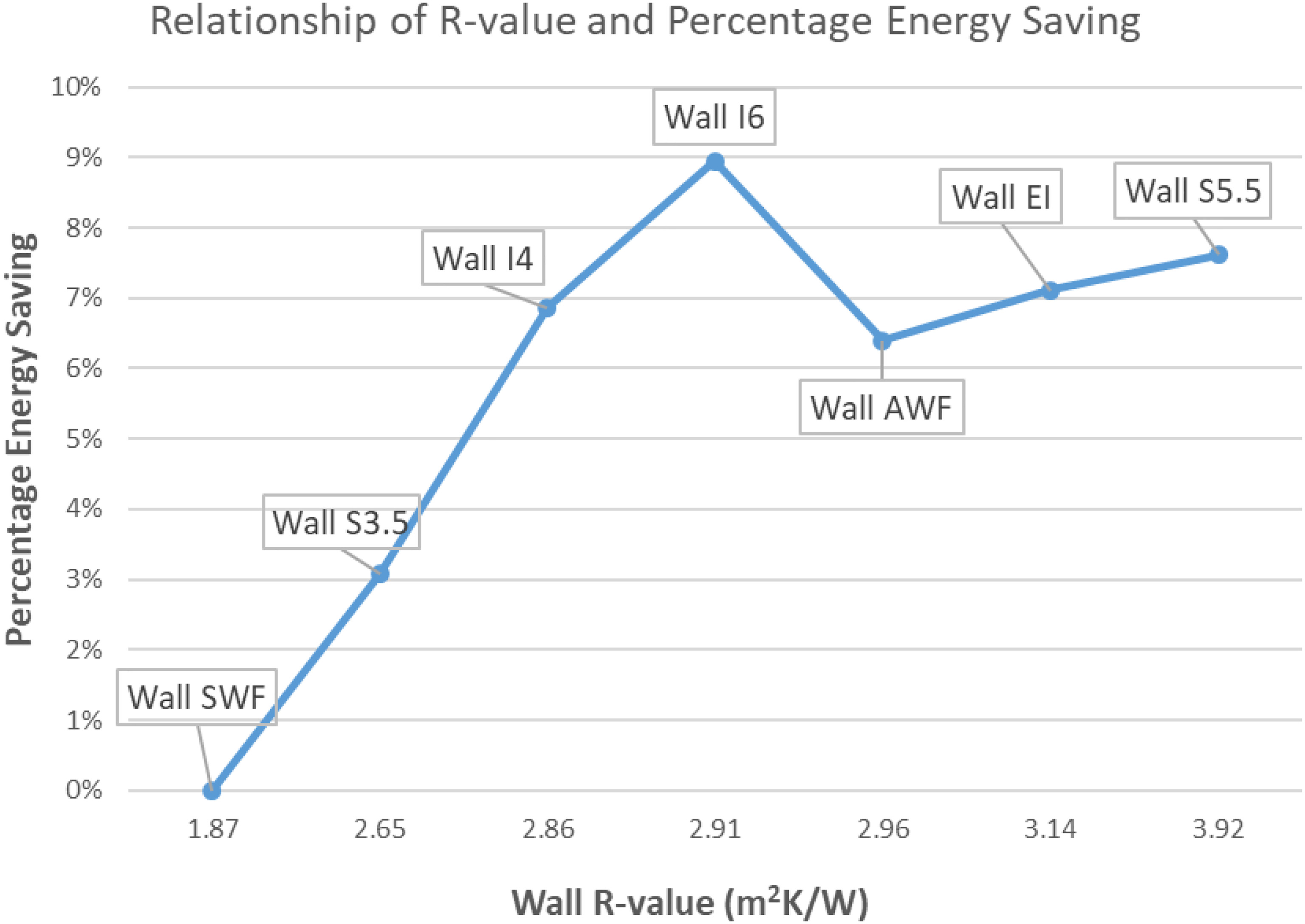Comparative Energy Analysis and Life-Cycle Assessment of
