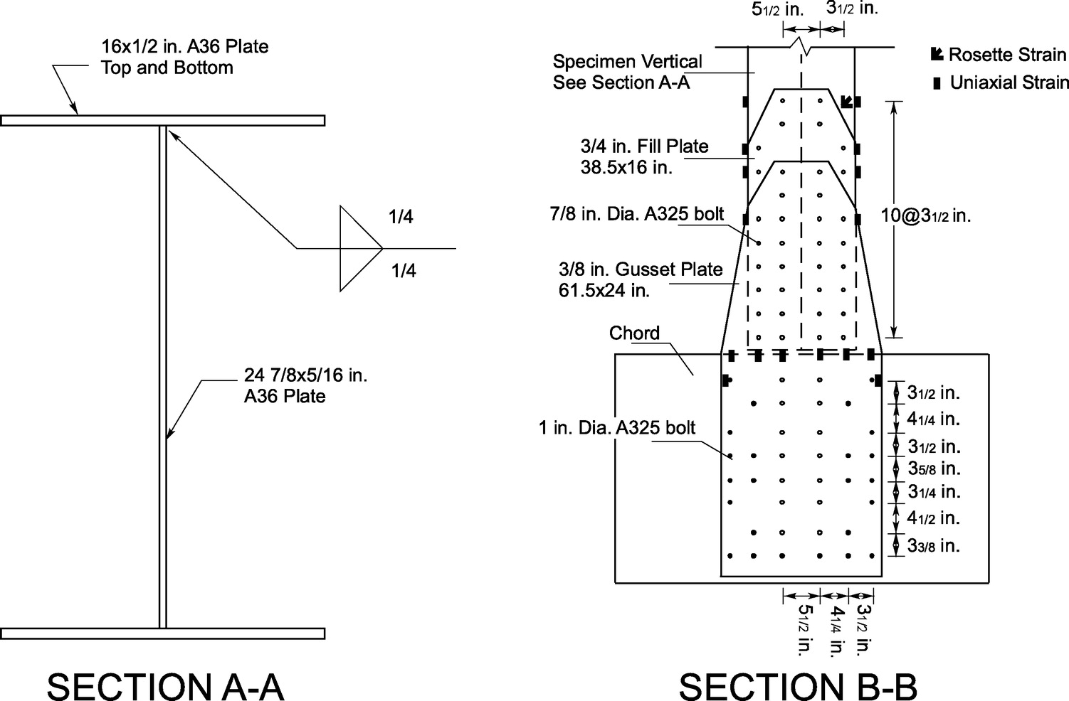 Evaluation Of Torsional Vibrations In Steel Truss Bridge Members Diagram Track Pony By Journal Engineering Vol 20 No 9