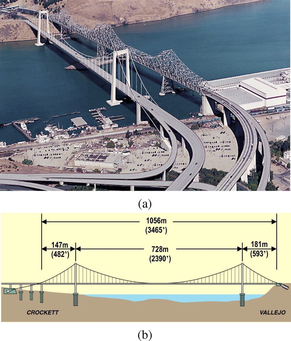 Study Of Time Domain Techniques For Modal Parameter Identification Narrows Bridge Again Name The Parts In This Diagram A Long Suspension With Dense Sensor Arrays Journal Engineering Mechanics