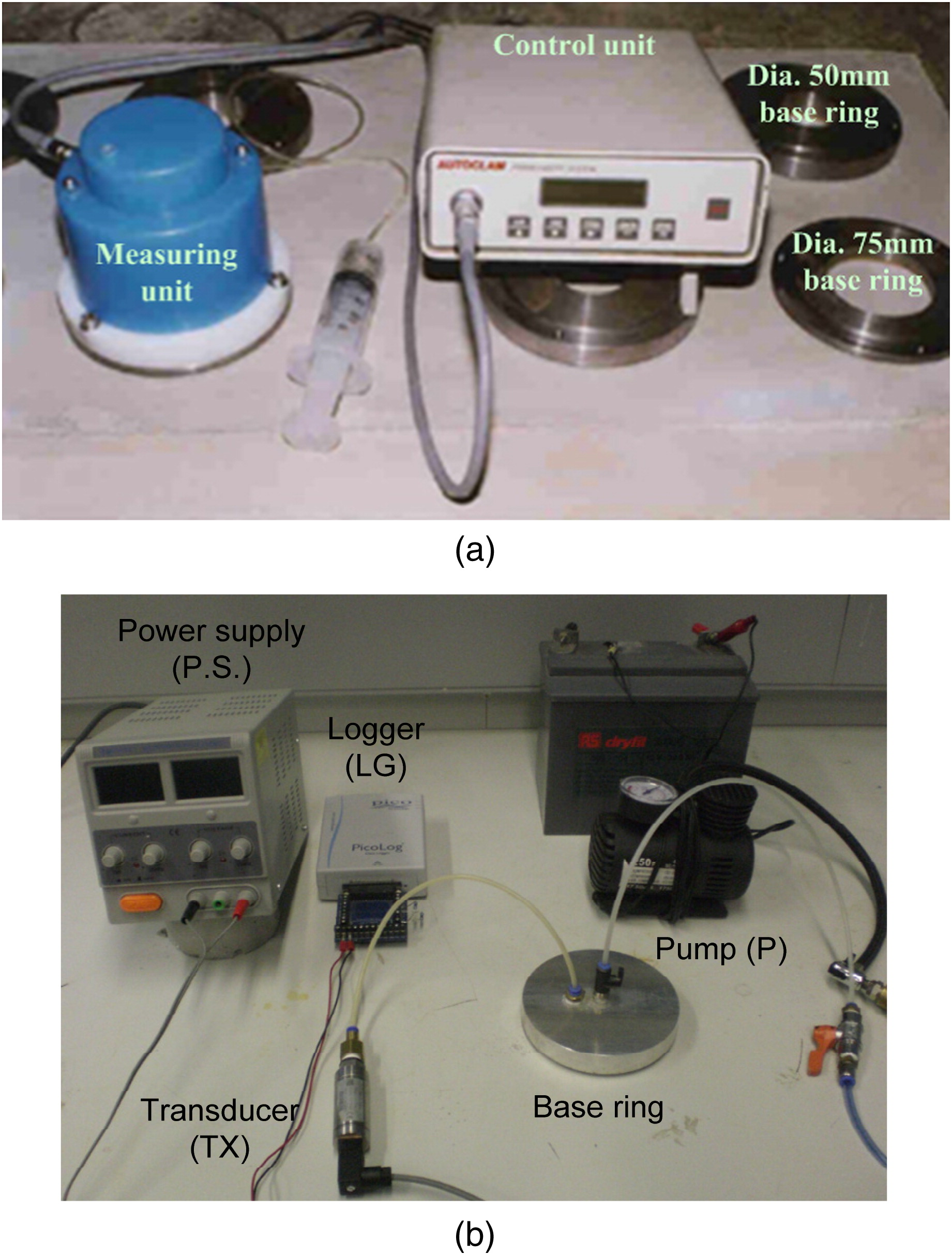 Repeatability and Reliability of New Air and Water Permeability