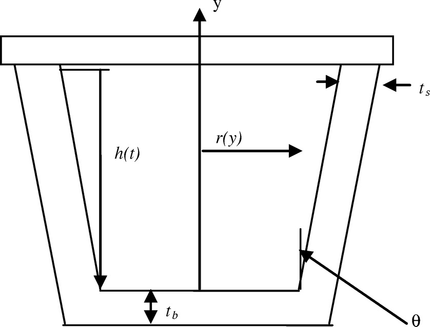 Statistics of Flow and the Scaling of Ceramic Water Filters ... on