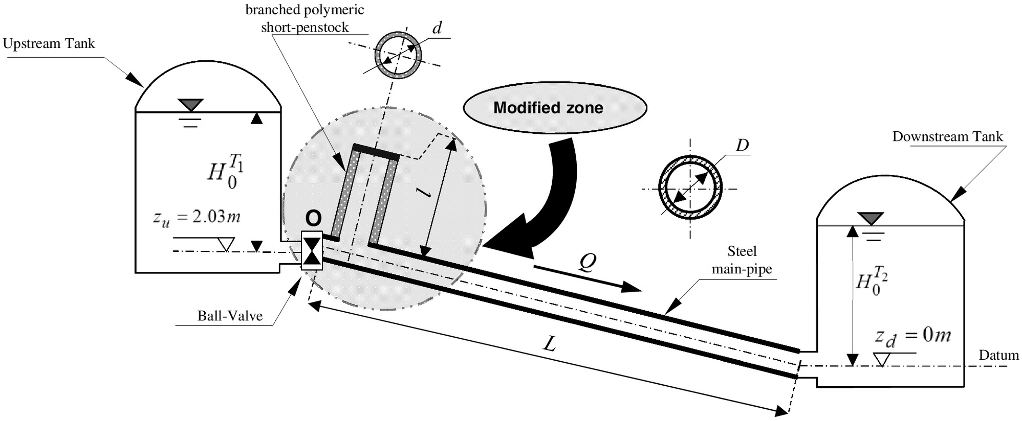 Water-Hammer Control in Pressurized-Pipe Flow Using a