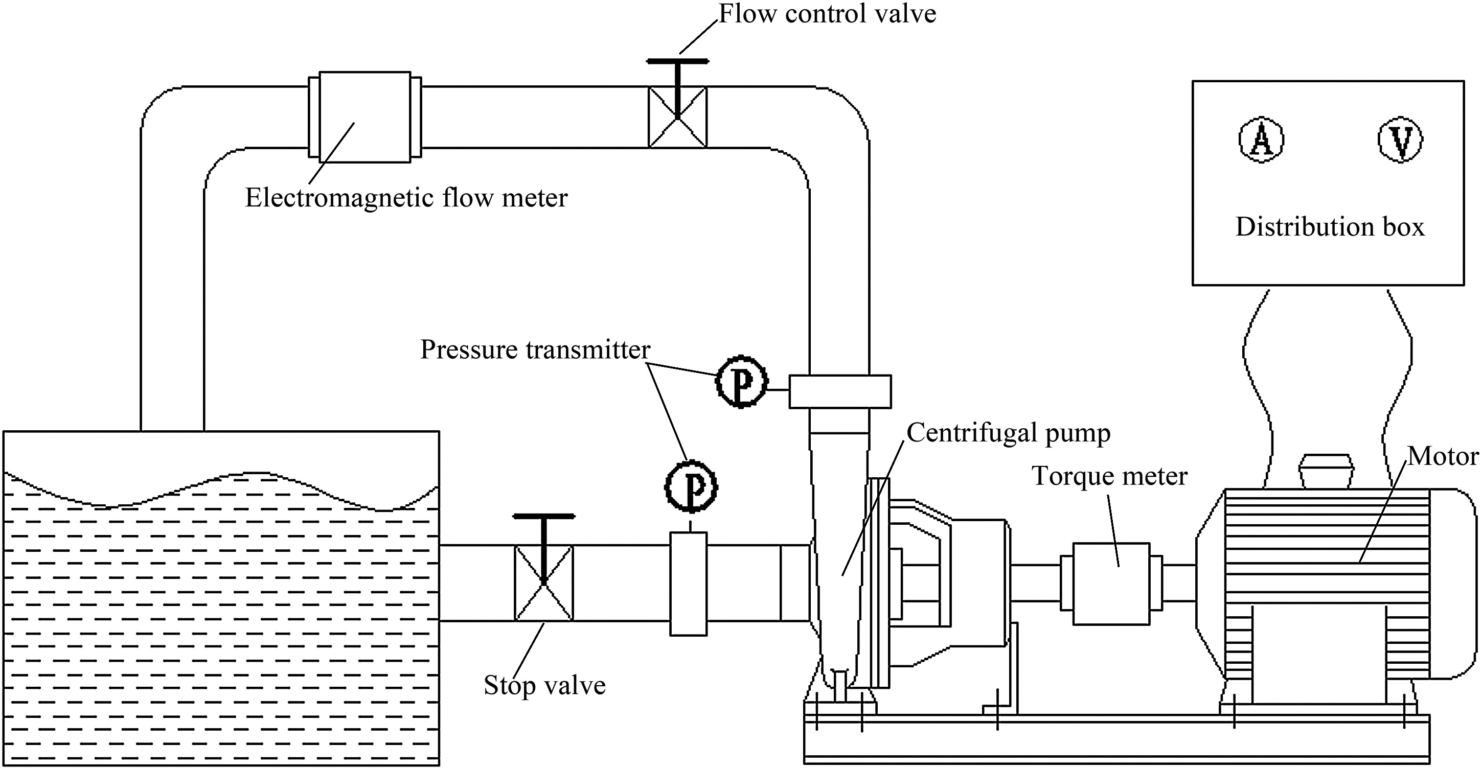 centrifugal pump performance calculation