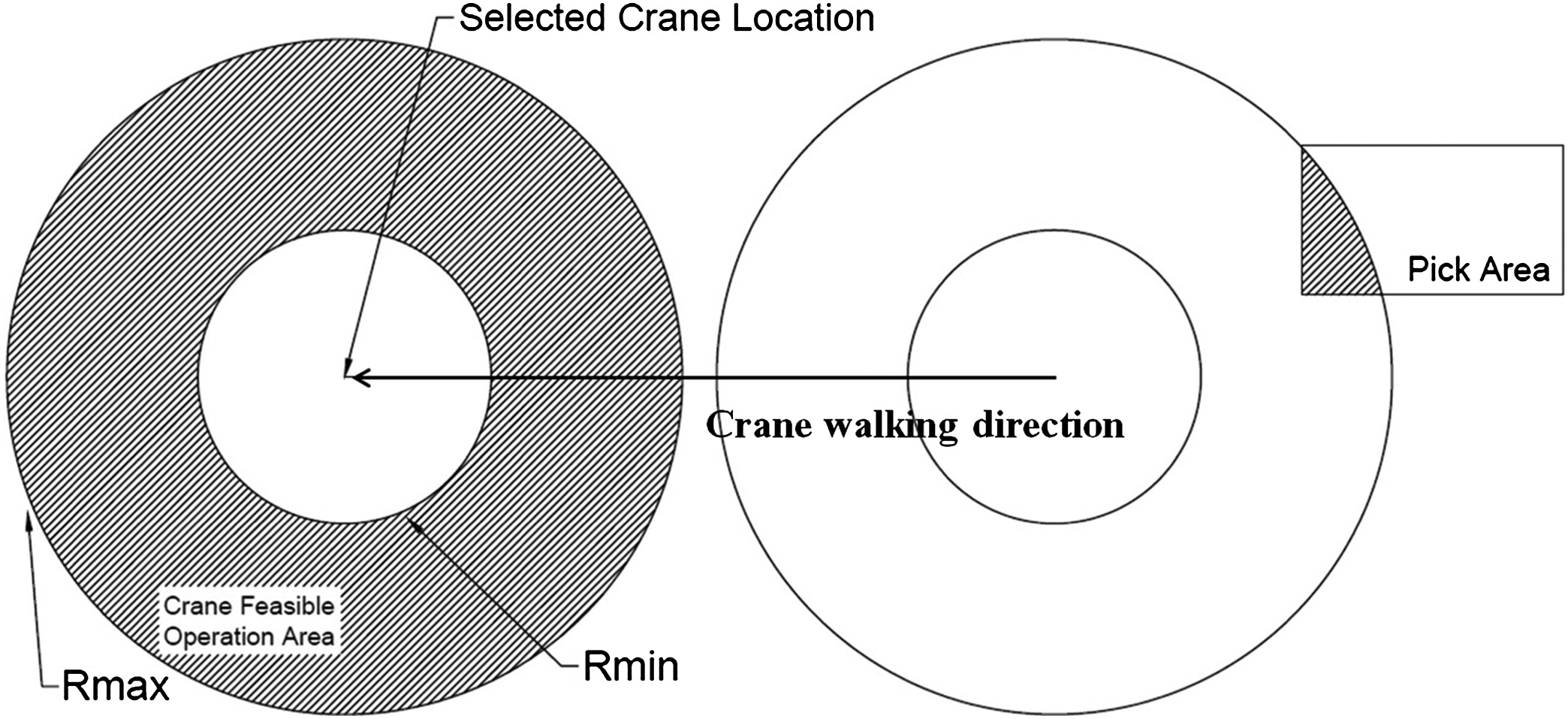 Algorithm for Mobile Crane Walking Path Planning in